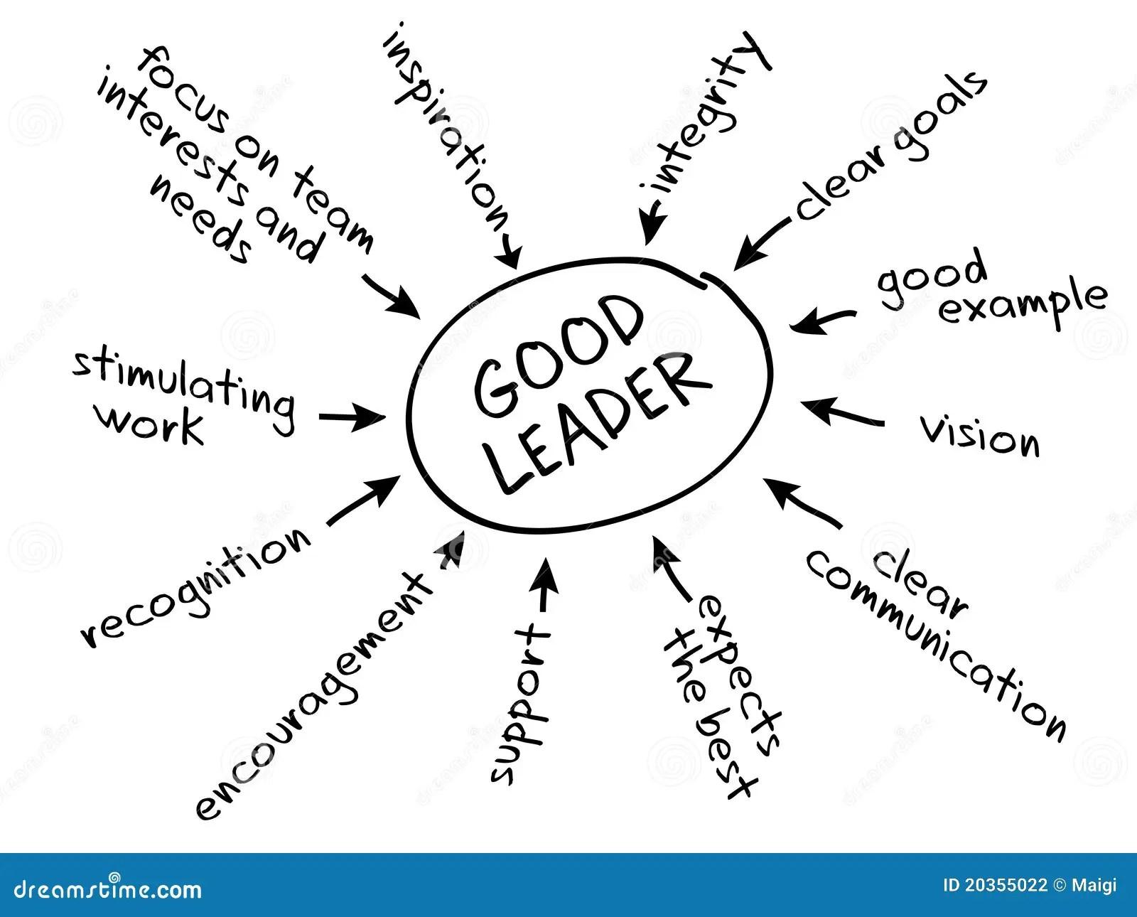 Leadership Chart Stock Vector Illustration Of Leader