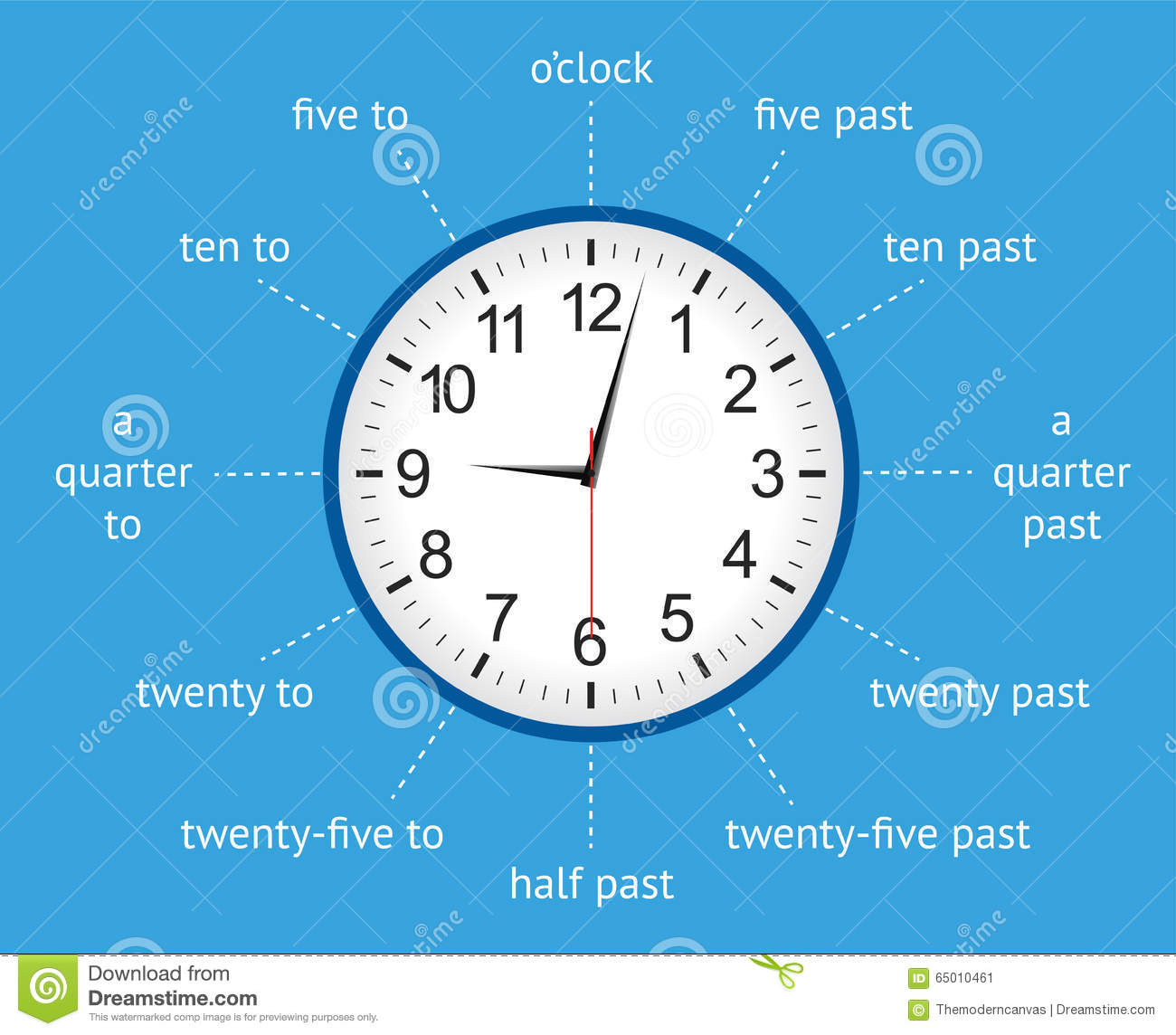 Learn To Tell The Time With Anogue Clock Infographic