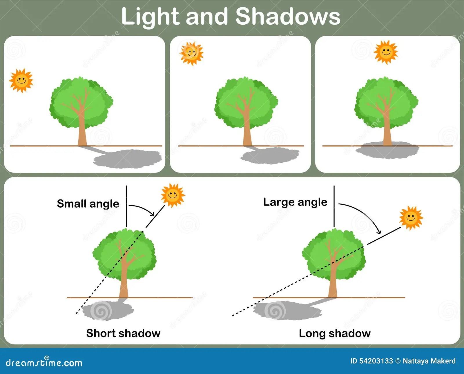 Lehnendes Licht Und Schatten Fur Kinder