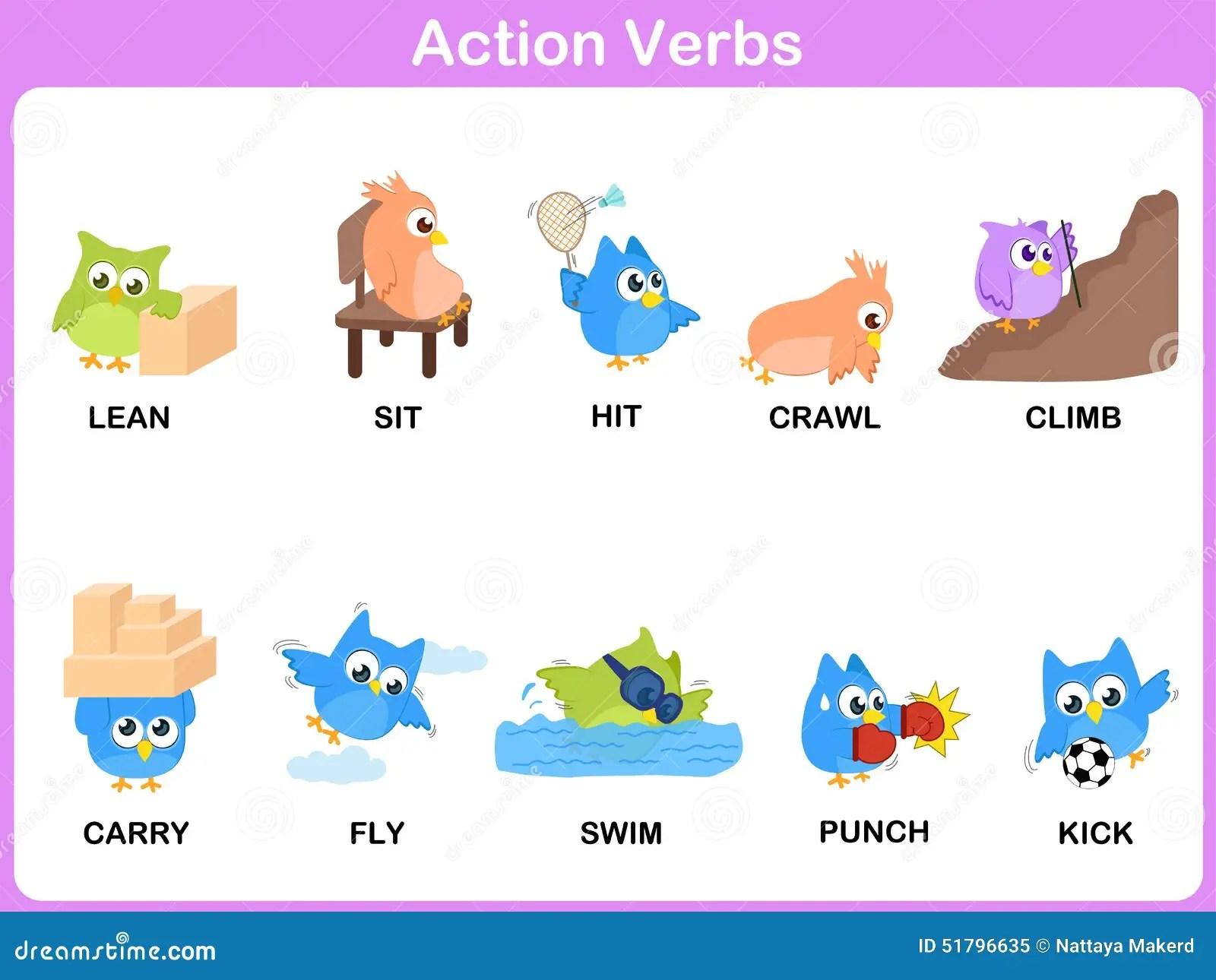 Les Verbes D Action Decrivent Le Dictionnaire Activite