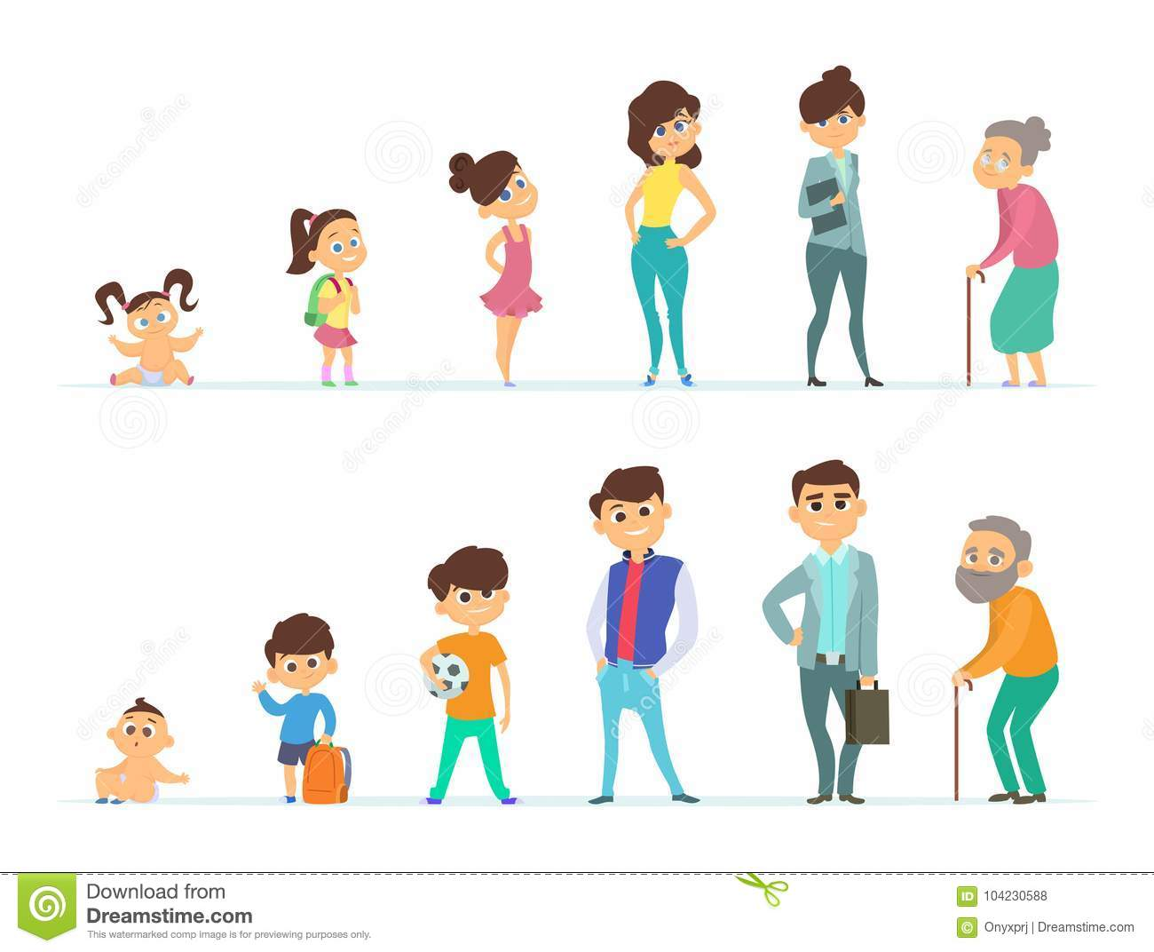 Life Cycle Of Male And Female Different Characters Of Youth And Old Age Stock Vector