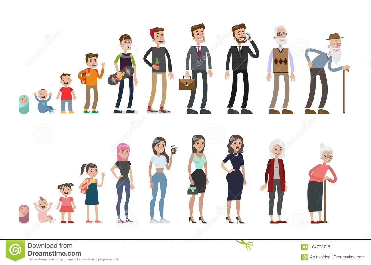 Life Stages Stock Illustrations 909 Life Stages Stock Illustrations Vectors Amp Clipart