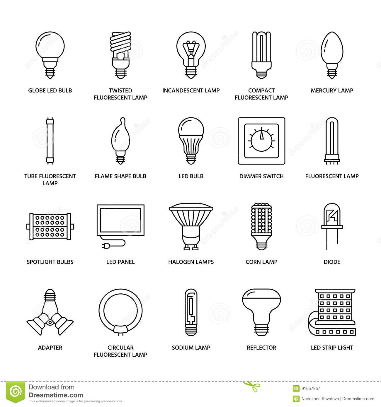 Light Bulbs Flat Line Icons Led Lamps Types Fluorescent