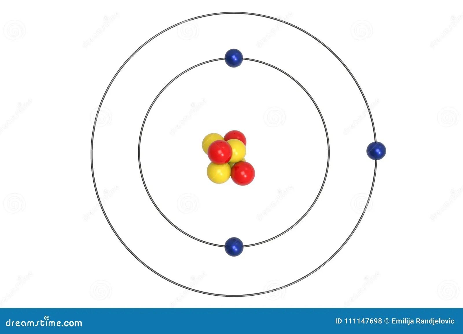 Lithium Atom Bohr Modell Mit Proton Neutron Und Elektron