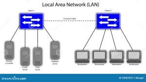 Local Area Network Diagram stock illustration