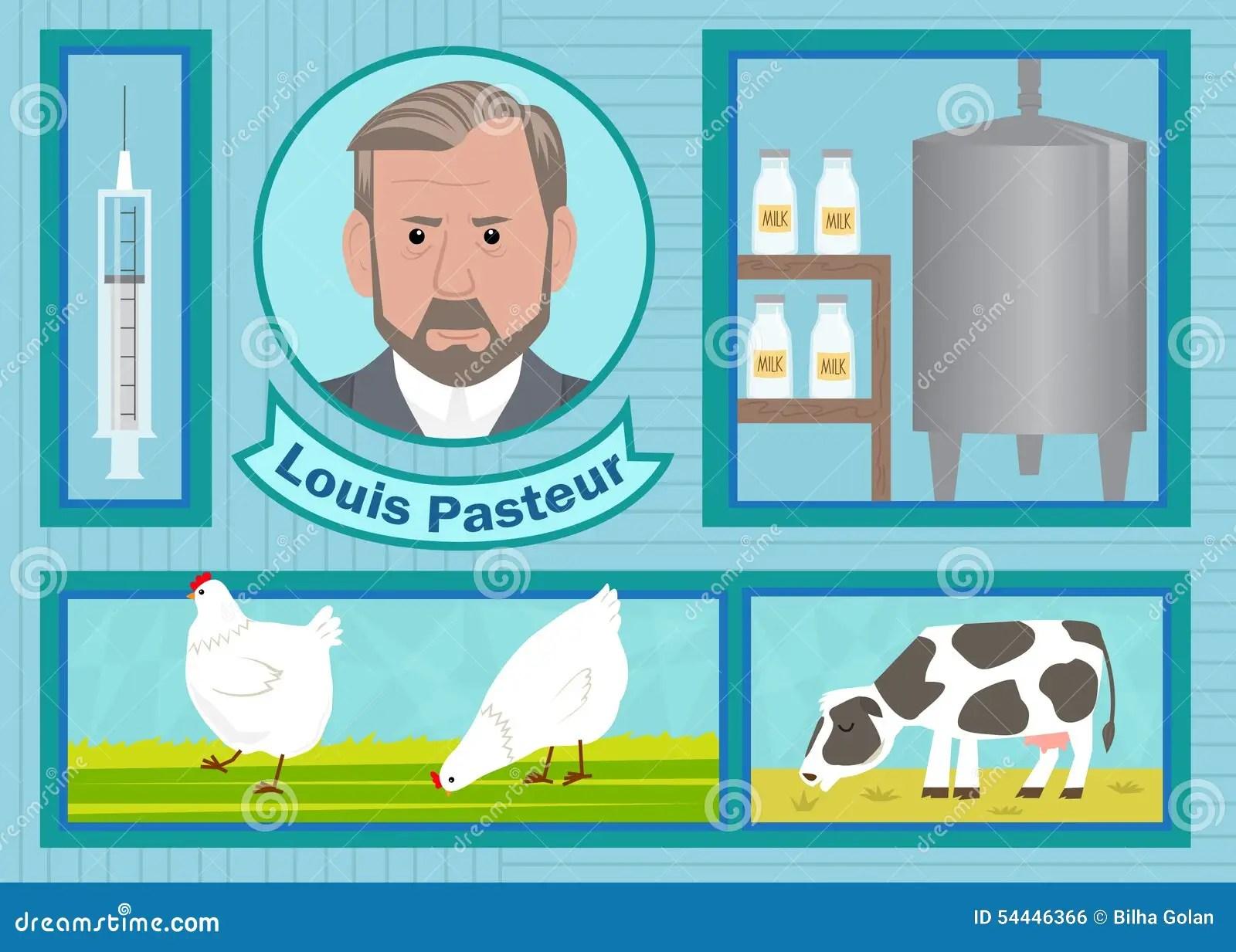 Louis Pasteur Stock Vector Illustration Of Biology
