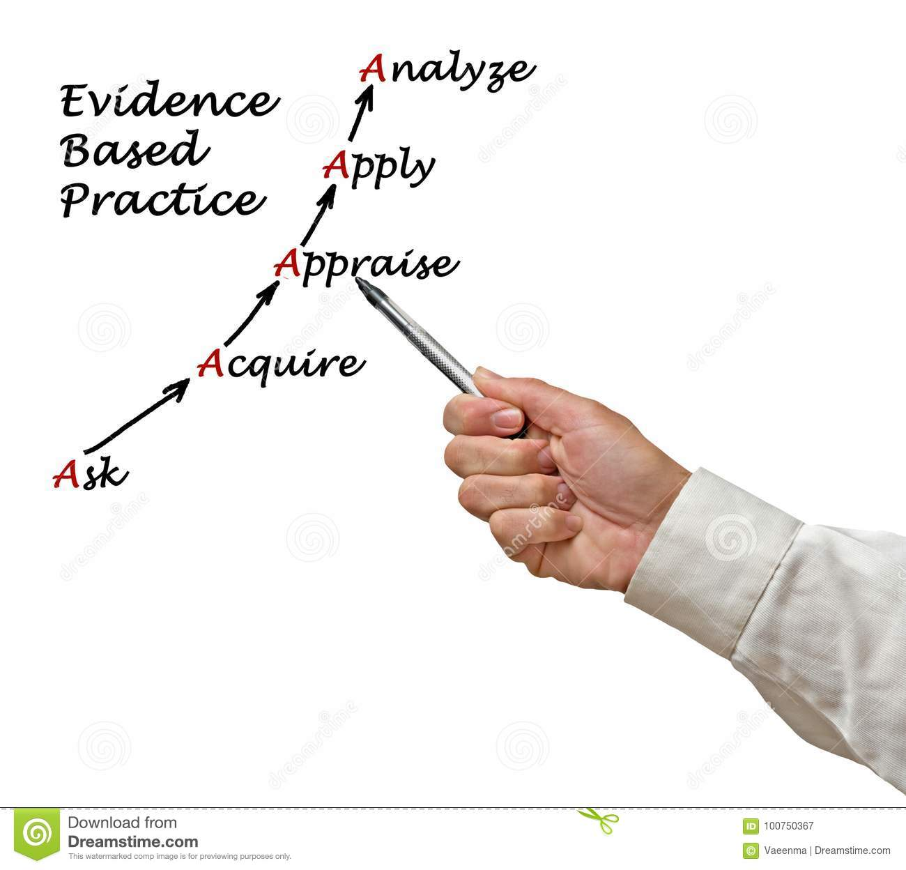Evidence Based Practice Stock Image Image Of Literature