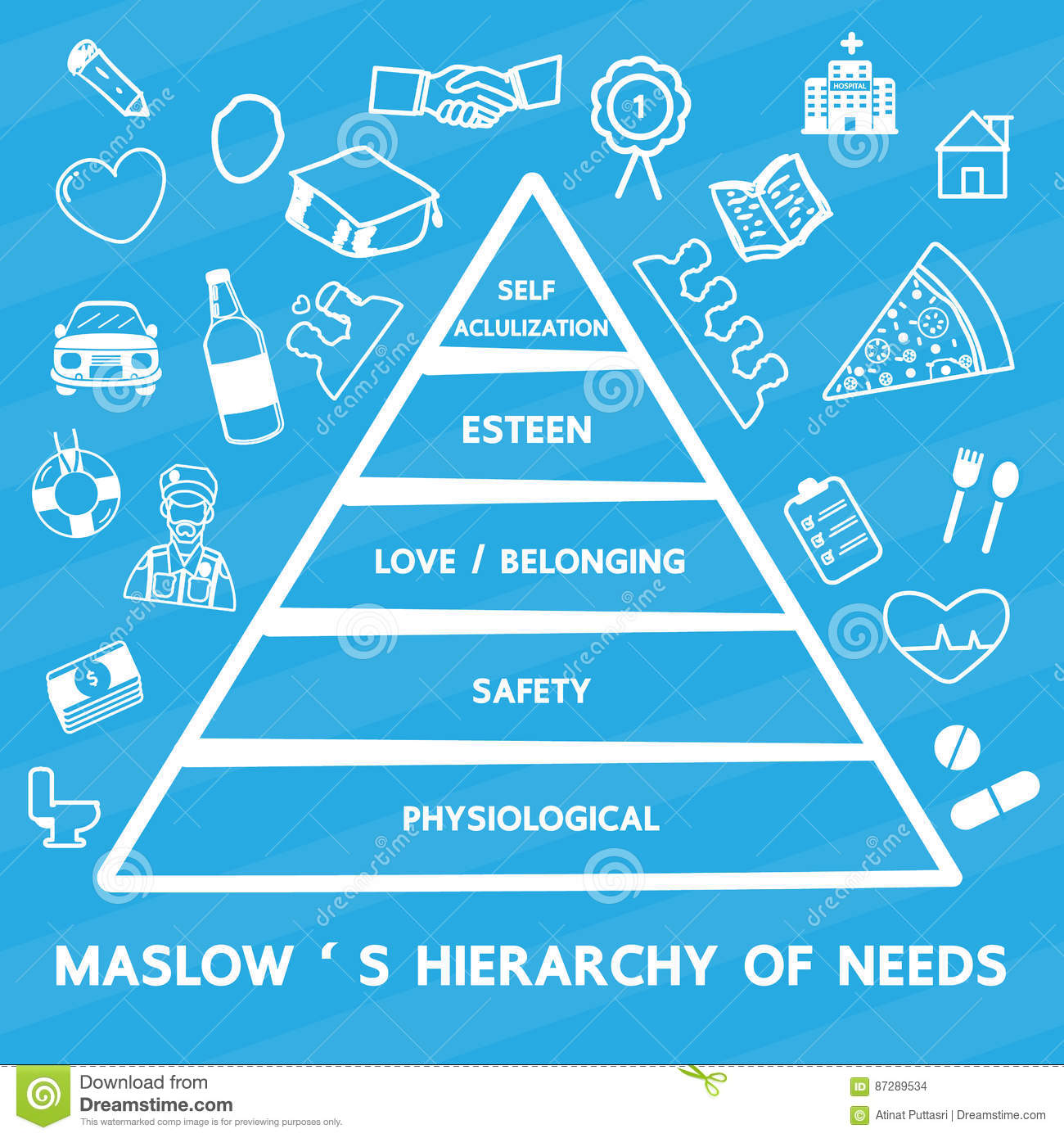 Maslow S Hierarchy Of Needs Stock Vector
