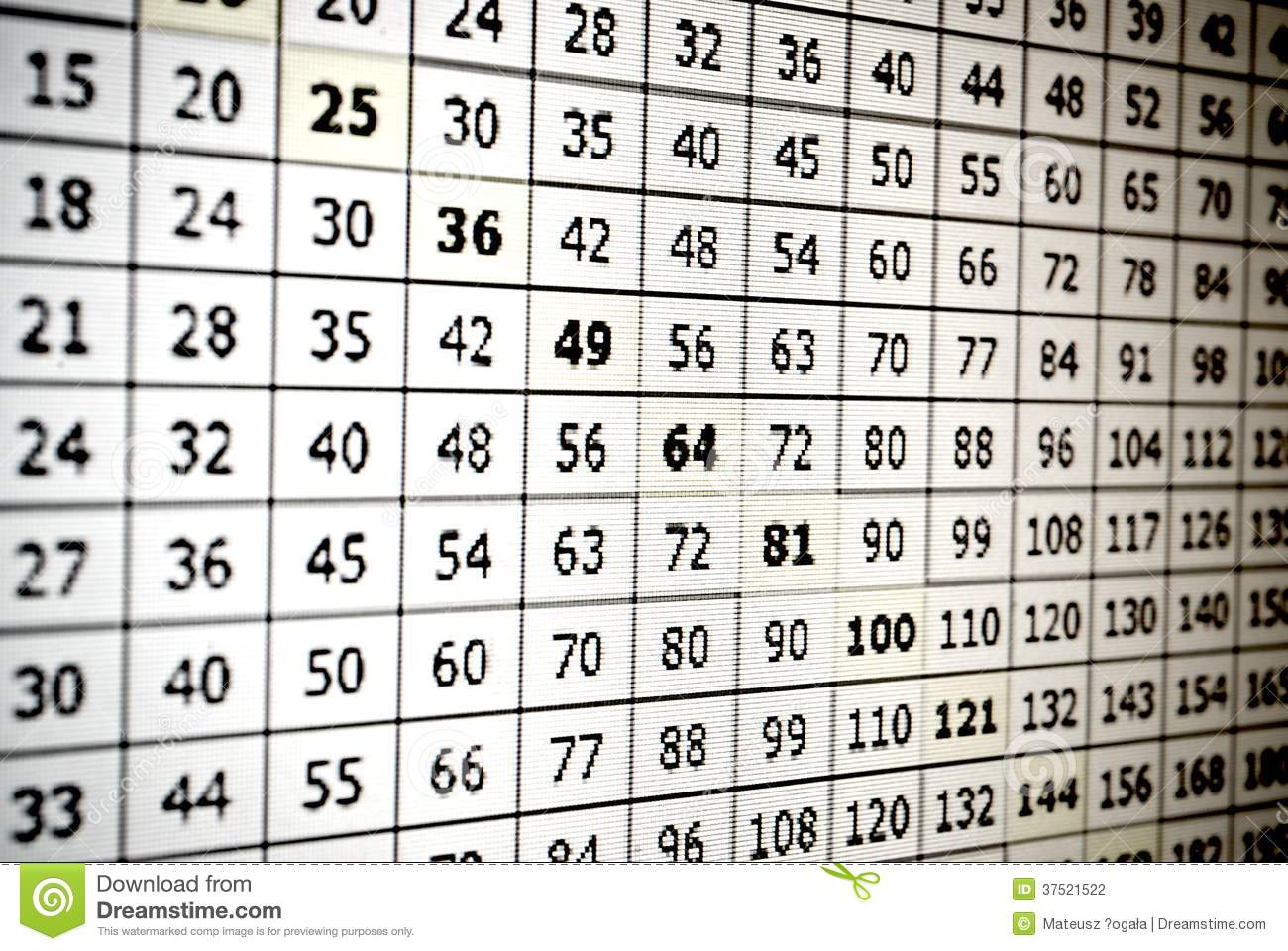 Mathematical Education Concept Of Multiplication Tables