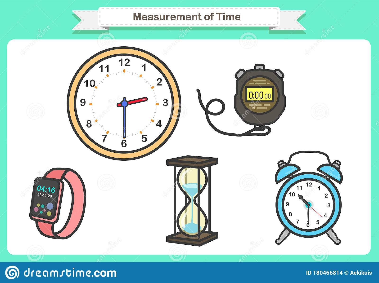Measurement Of Time Objects Such As Alarm Clock Wrist