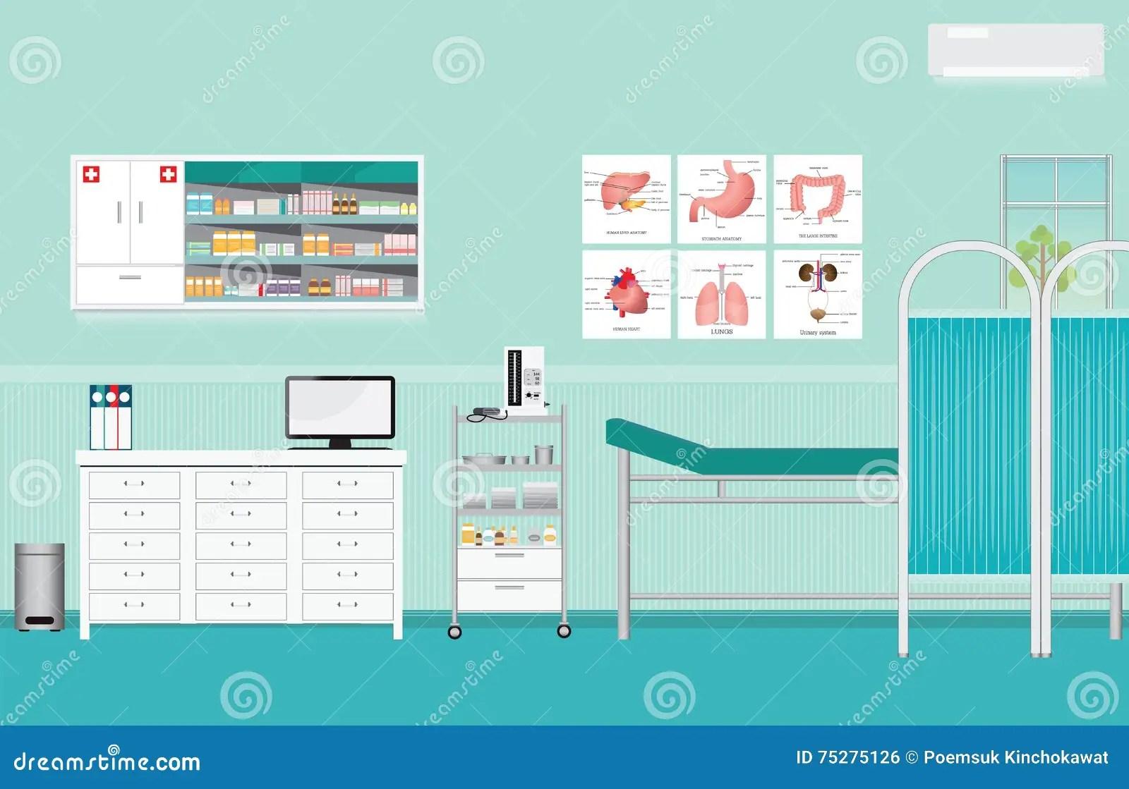 Find Job Interior Design