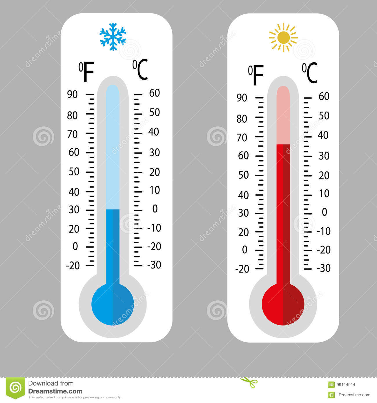 Meteorology Thermometers Cold And Heat Temperature
