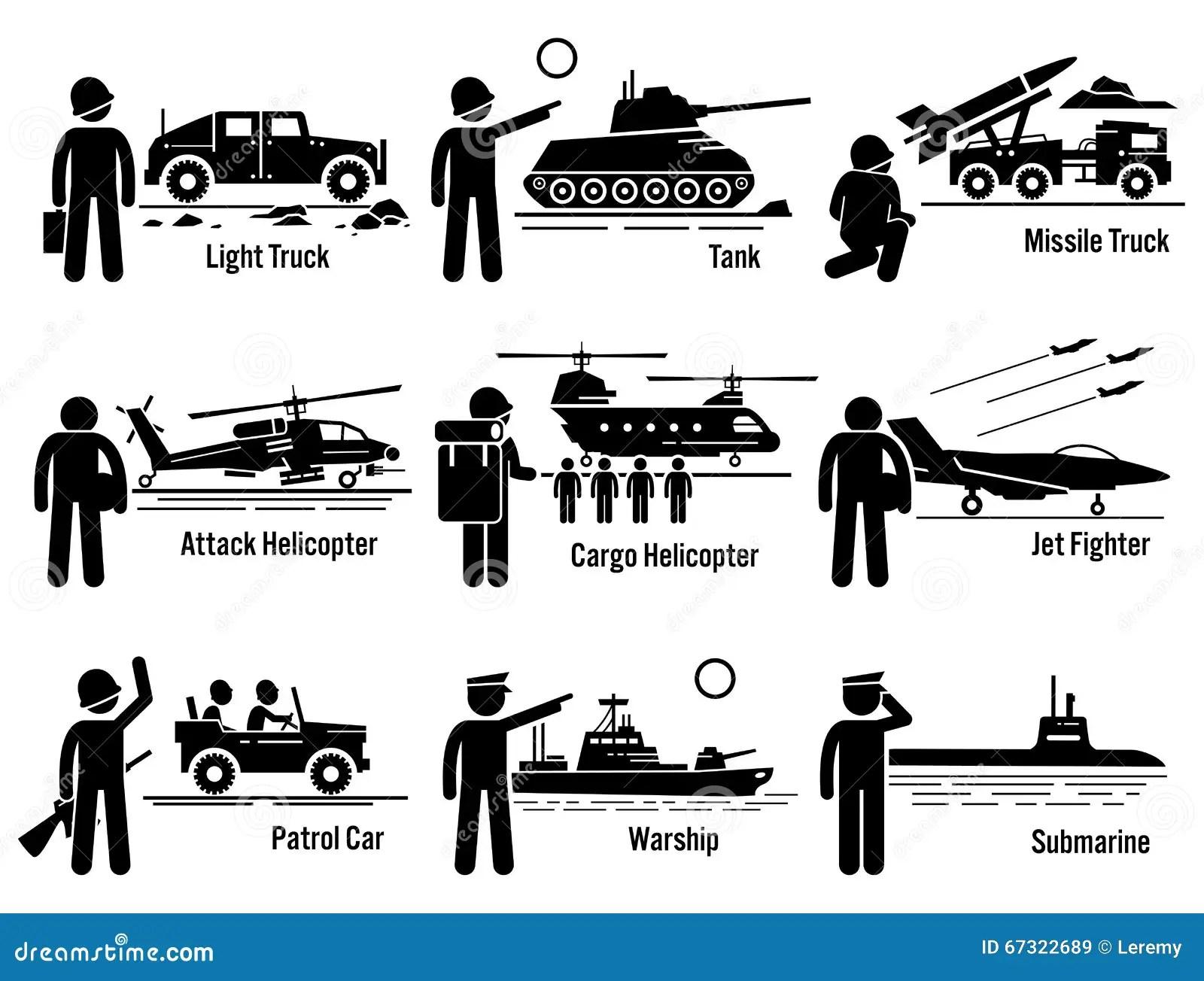 Militarfahrzeug Armee Soldat Transportation Set Clipart