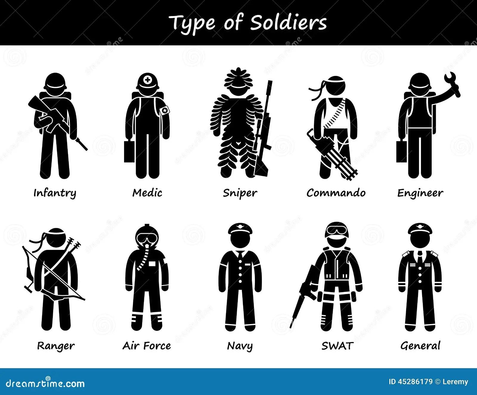 Militair Types En De Pictogrammen Van Klassencliparts