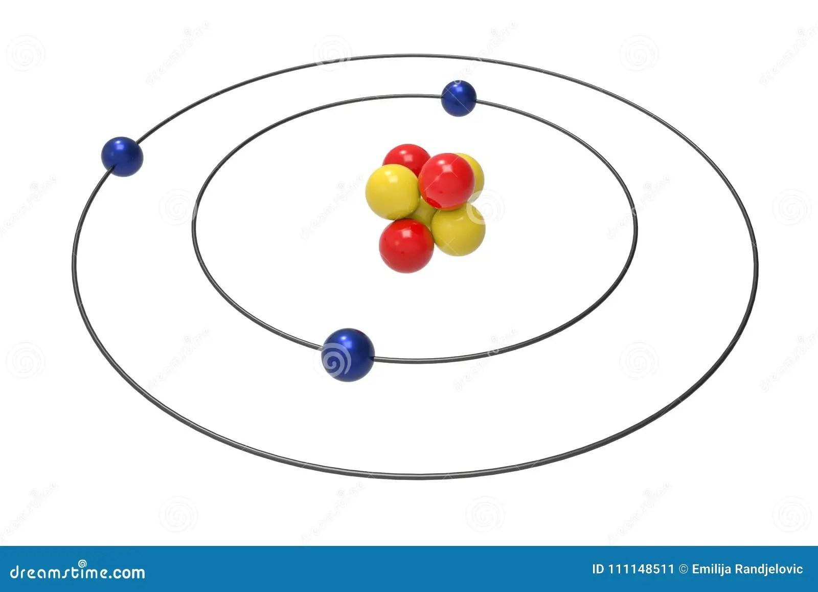 Modello Di Bohr Dell Atomo Del Litio Con Il Protone Il Neutrone E L Elettrone Illustrazione Di