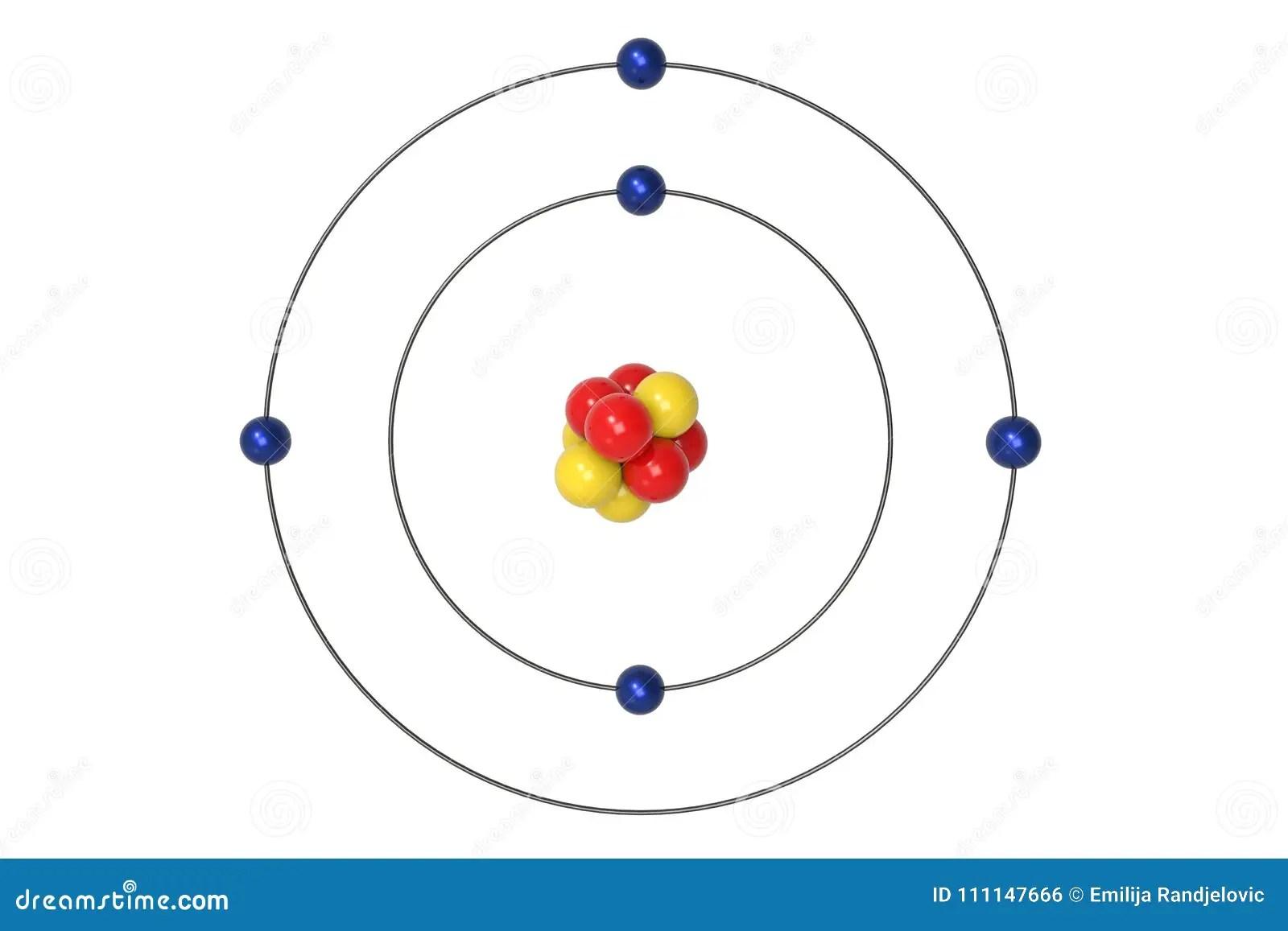 Modelo De Atom Bohr Del Boro Con El Proton El Neutron Y