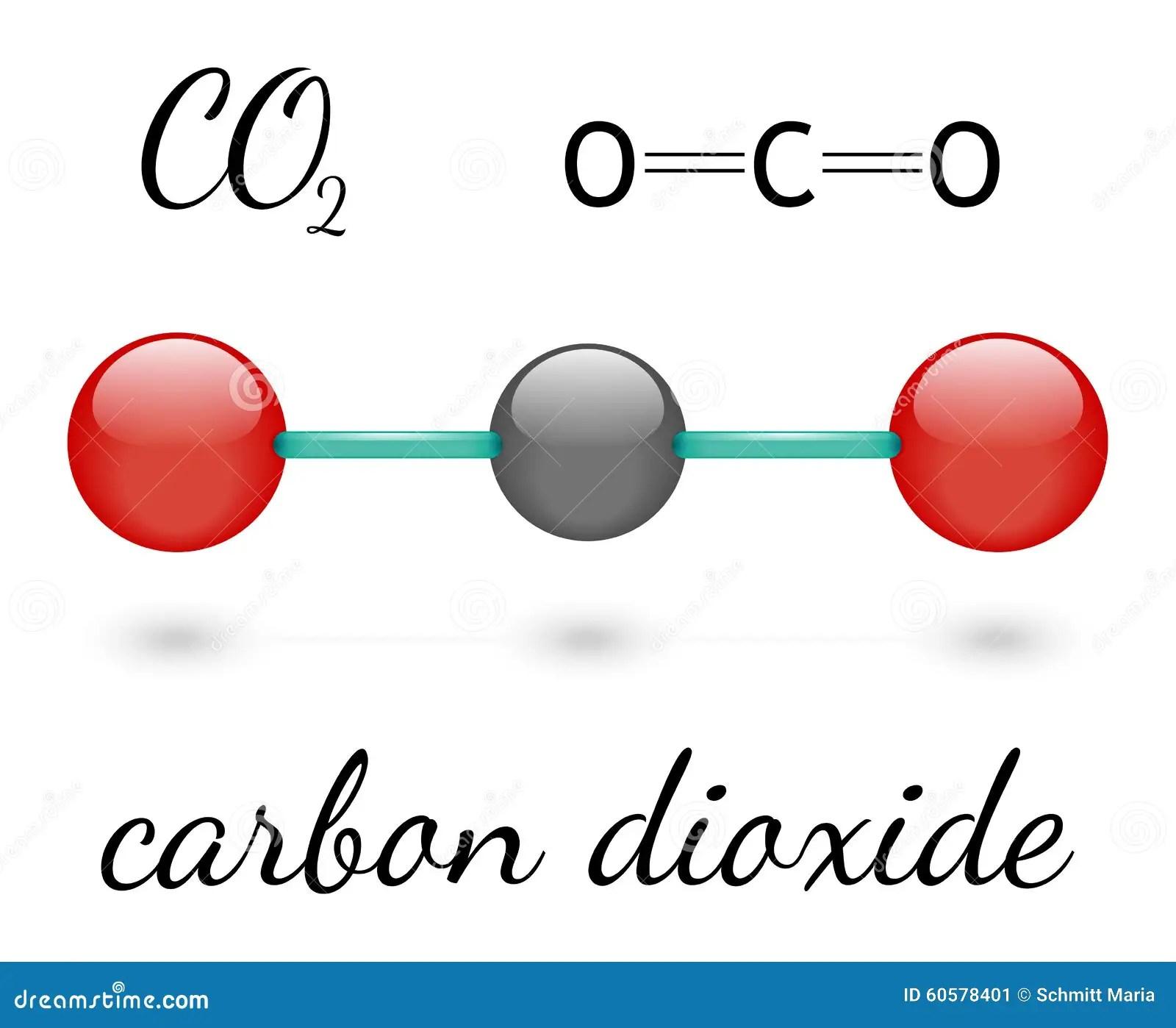 Molecula Do Co2 Ilustracao Stock Ilustracao De Ambiente
