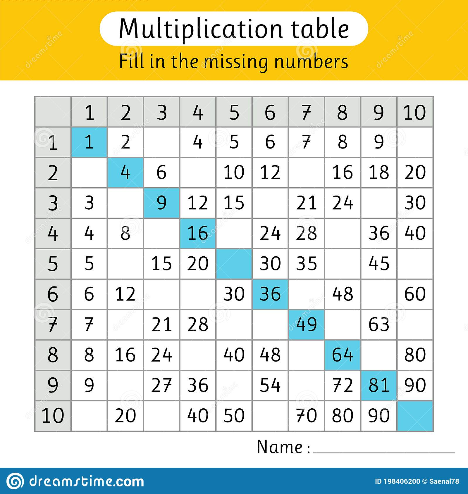 Multiplication Table Fill In The Missing Numbers