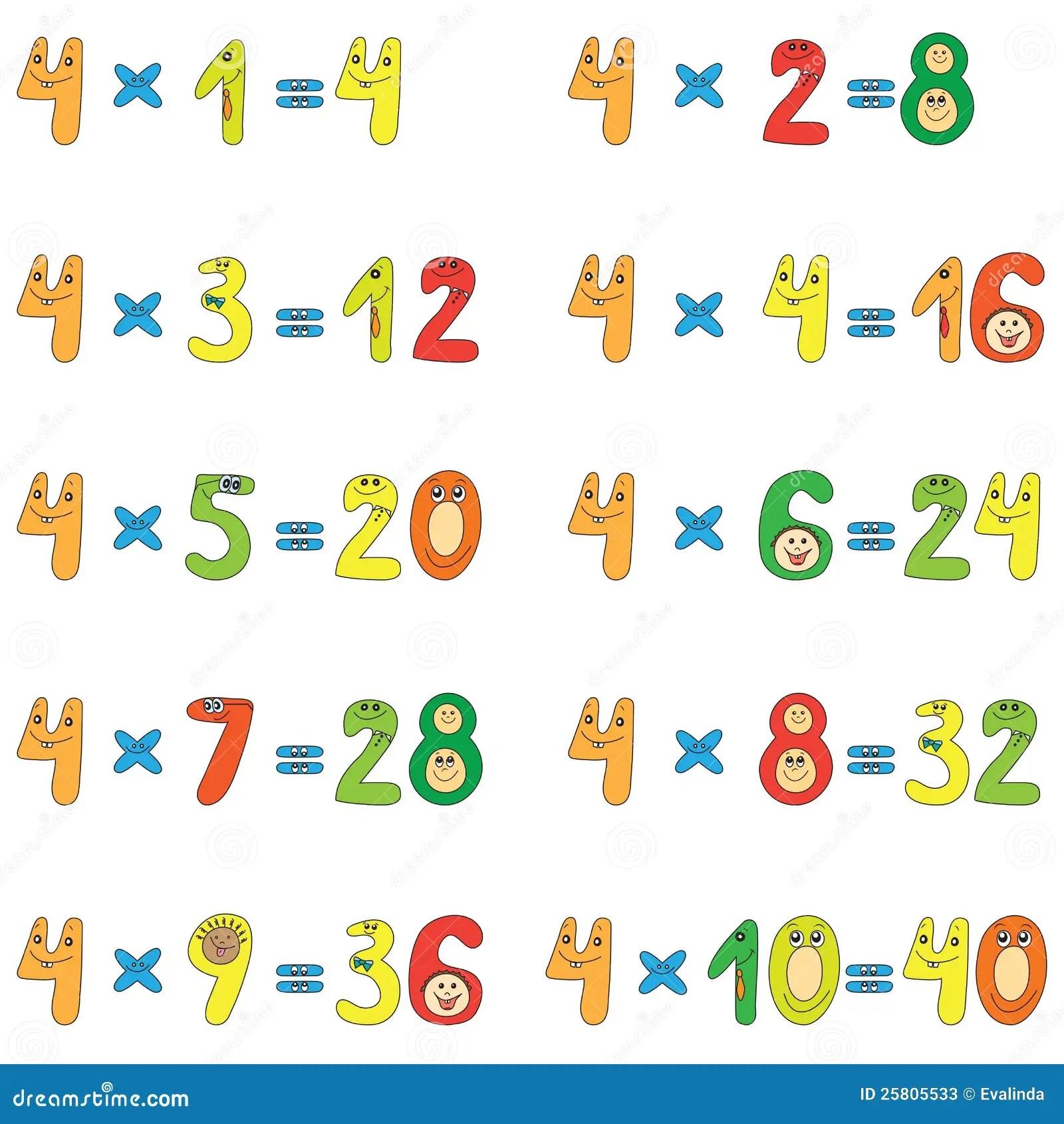 Multiplikationstabell Av 4 Vektor Illustrationer