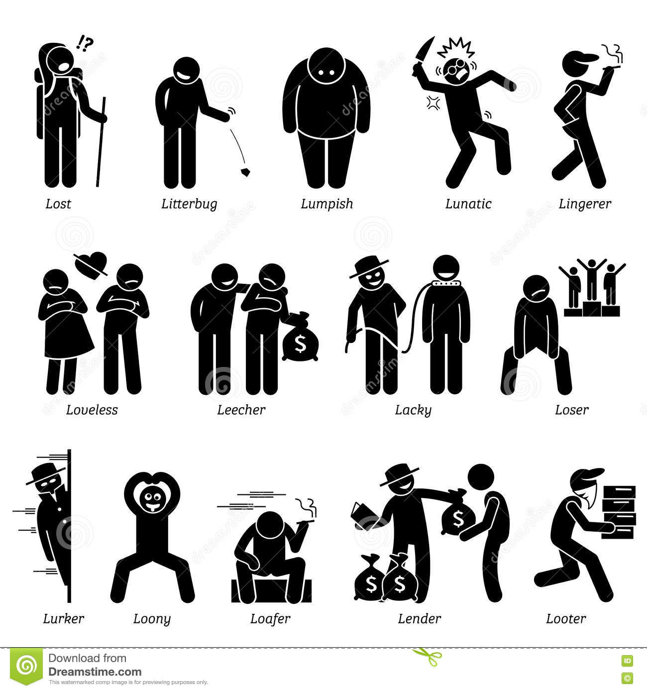 Negative Personalities Character Traits Clipart Stock