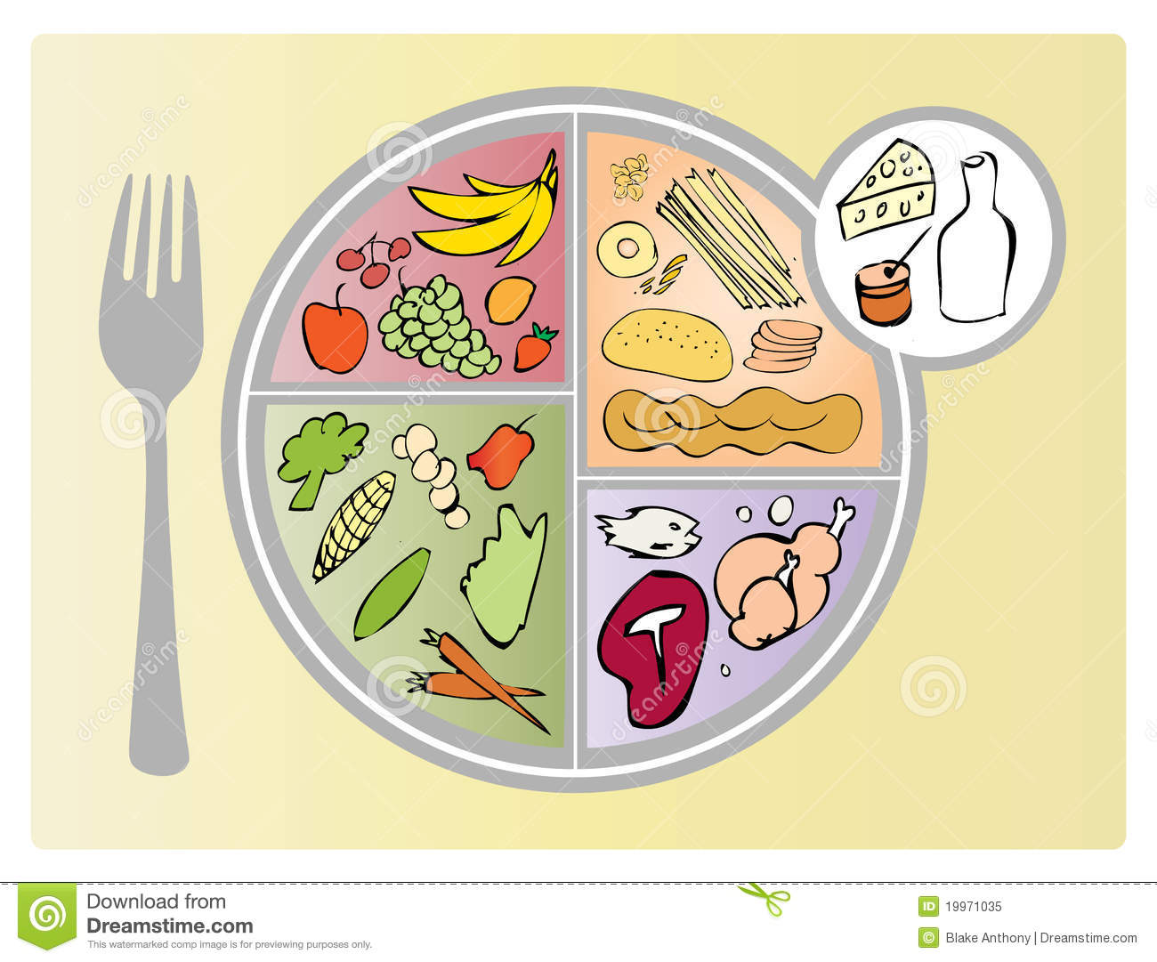 New Food Guide Plate Portions Royalty Free Stock Photo