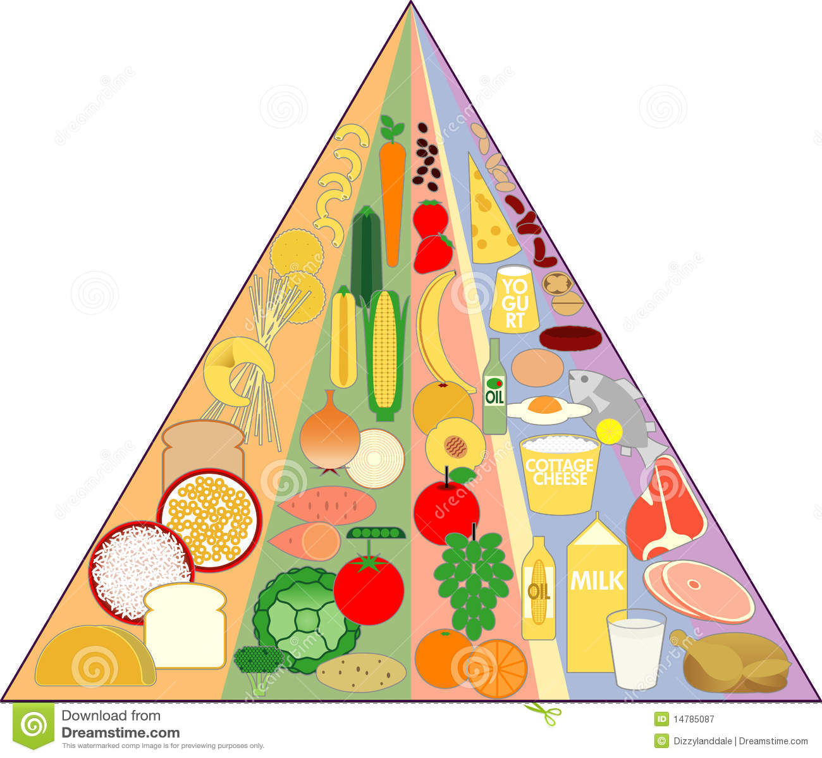 New Food Pyramid Chart Royalty Free Stock Photography