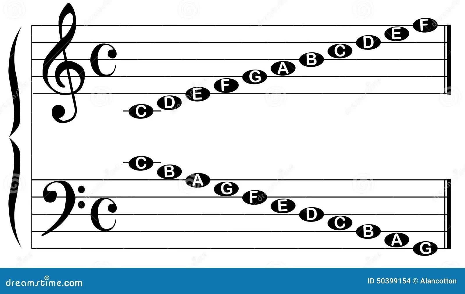 Nombres De La Nota De La Musica Stock De Ilustracion