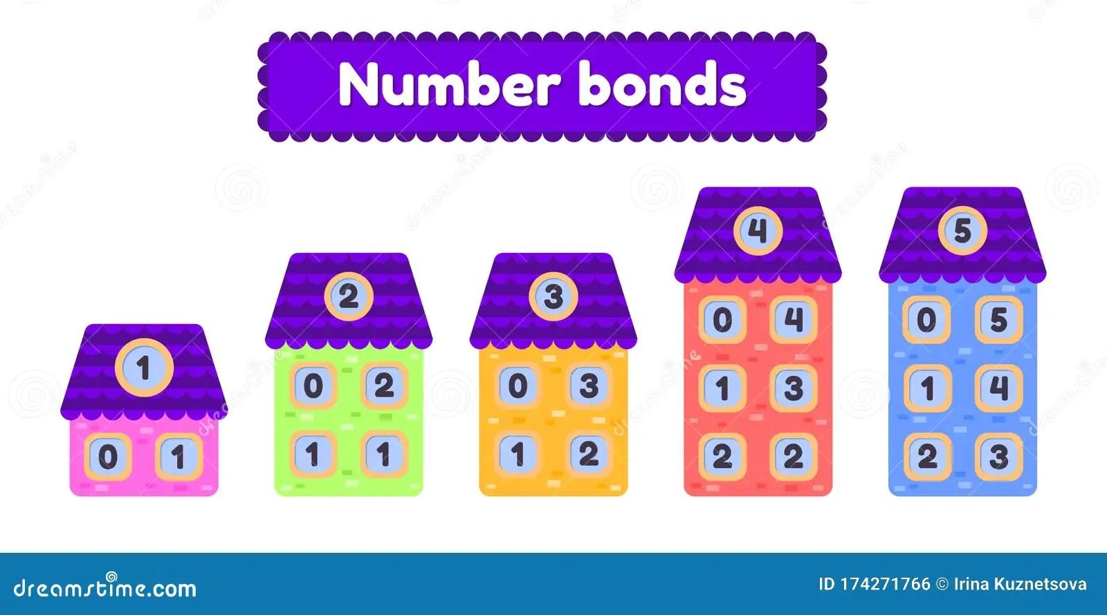 Number Bonds Mathematic Worksheet For Kids Kindergarten