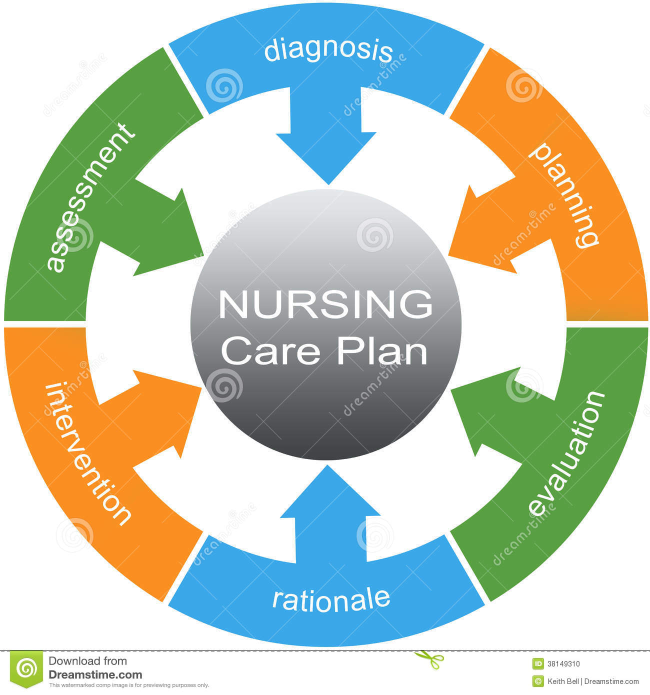 Nursing Care Plan Word Circle Concept Stock Illustration