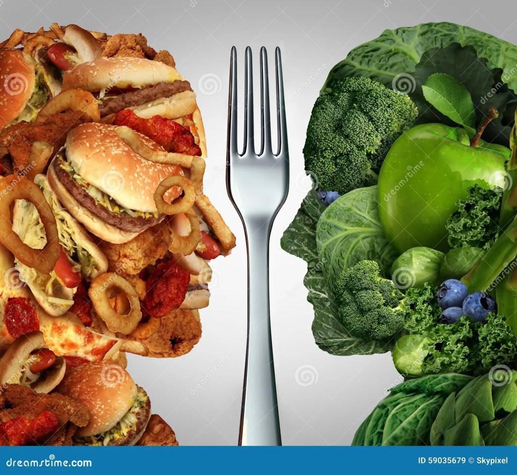 Nutrition Decision Stock Illustration Image 59035679