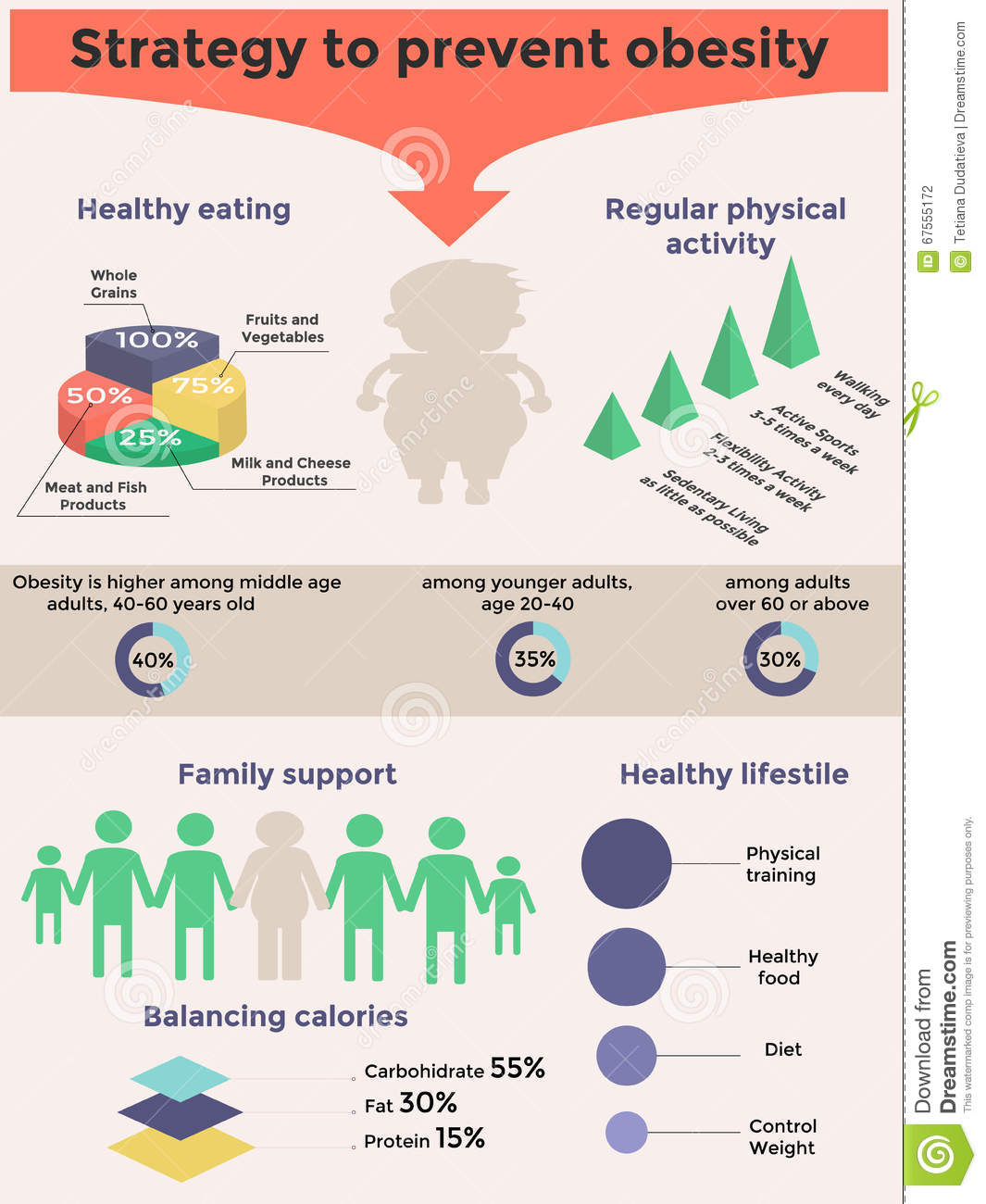 Healthy Food For Human Body Healthy Eating Infographic Food And Drink Vector Illustration