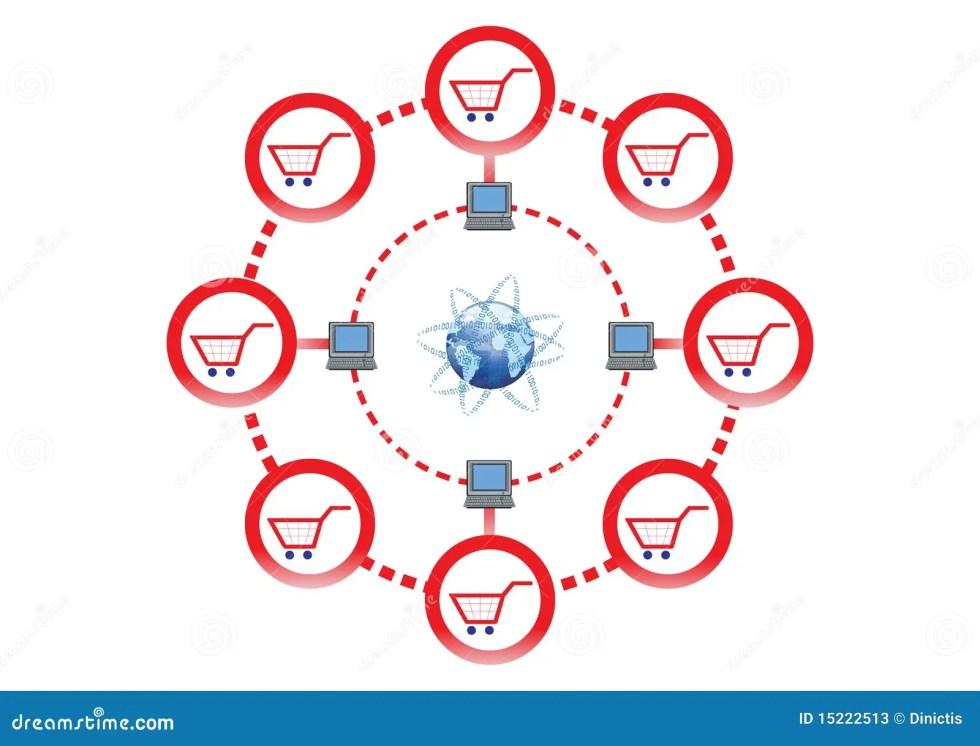 Online Shopping Network For Global Market Stock Photos ...