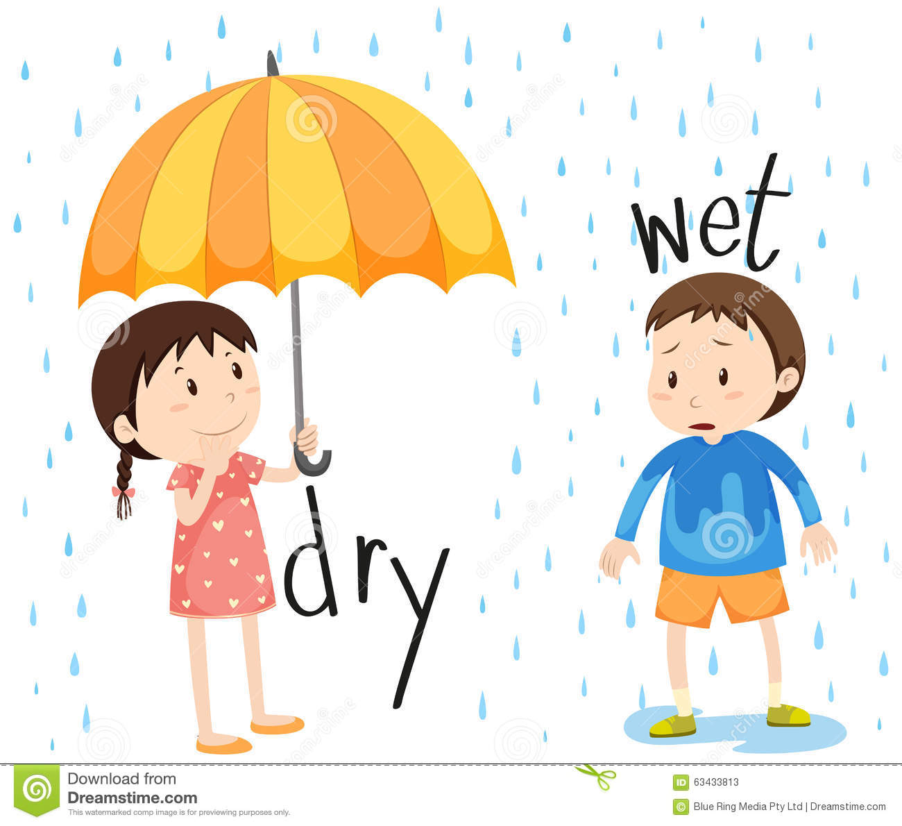 Opposite Adjective Dry And Wet Stock Vector