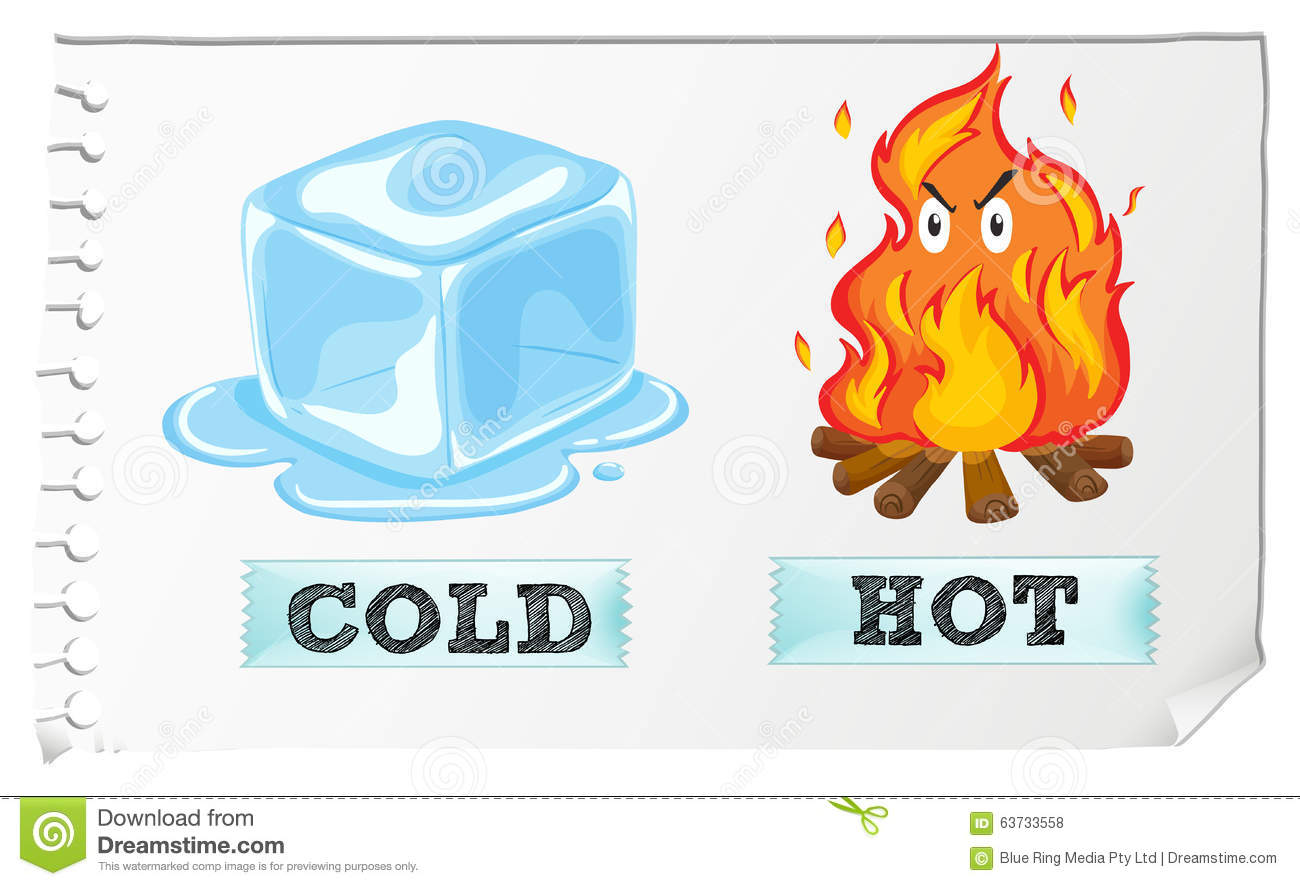 Opposite Adjectives With Cold And Hot Stock Vector