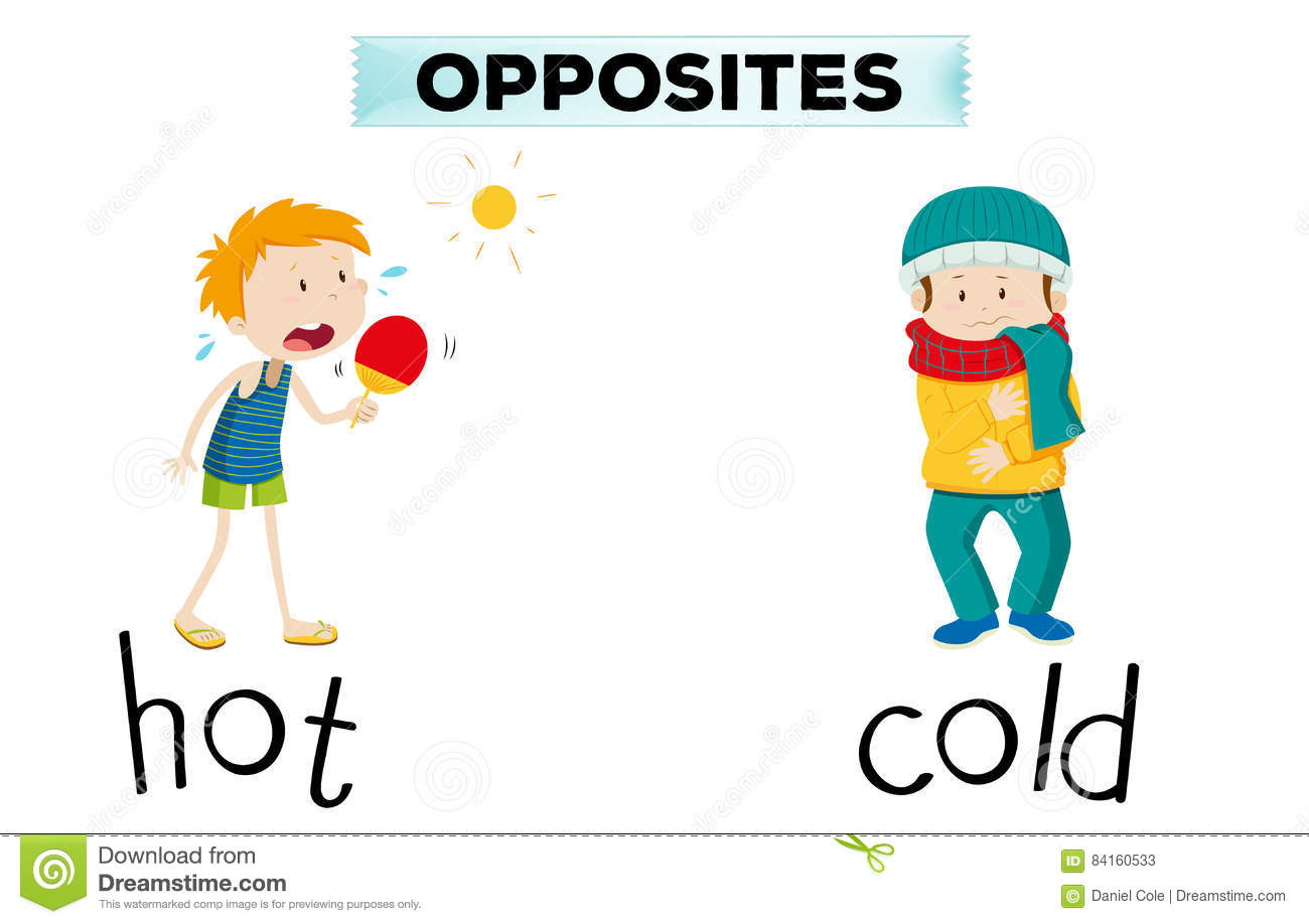 Opposite Words For Hot And Cold Stock Vector