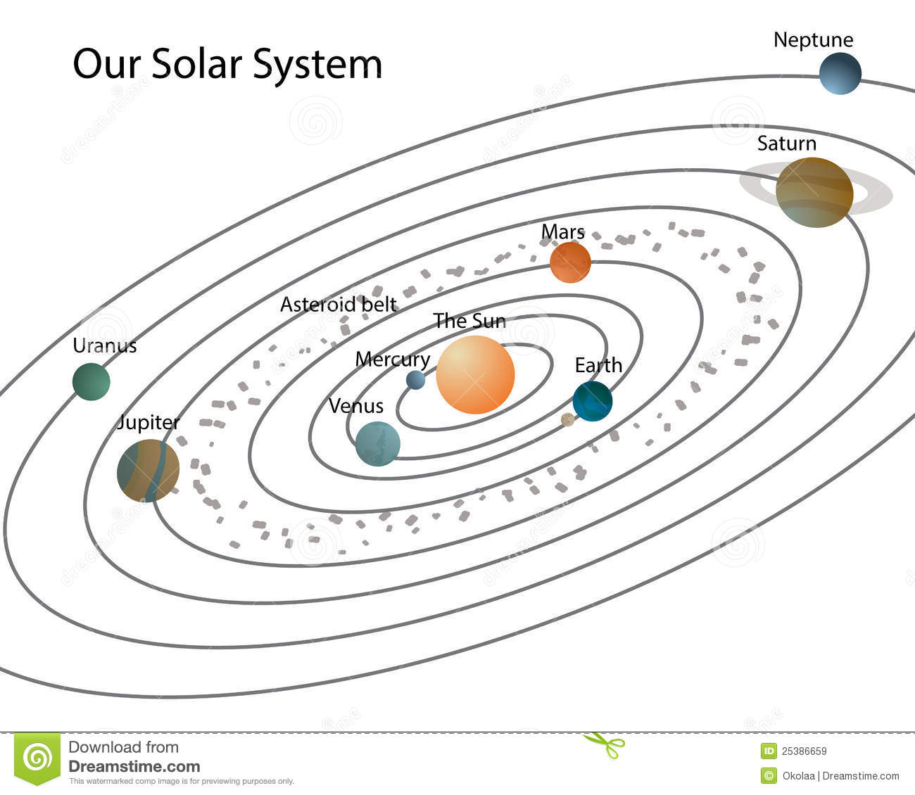 Our Solar System Stock Illustration Illustration Of