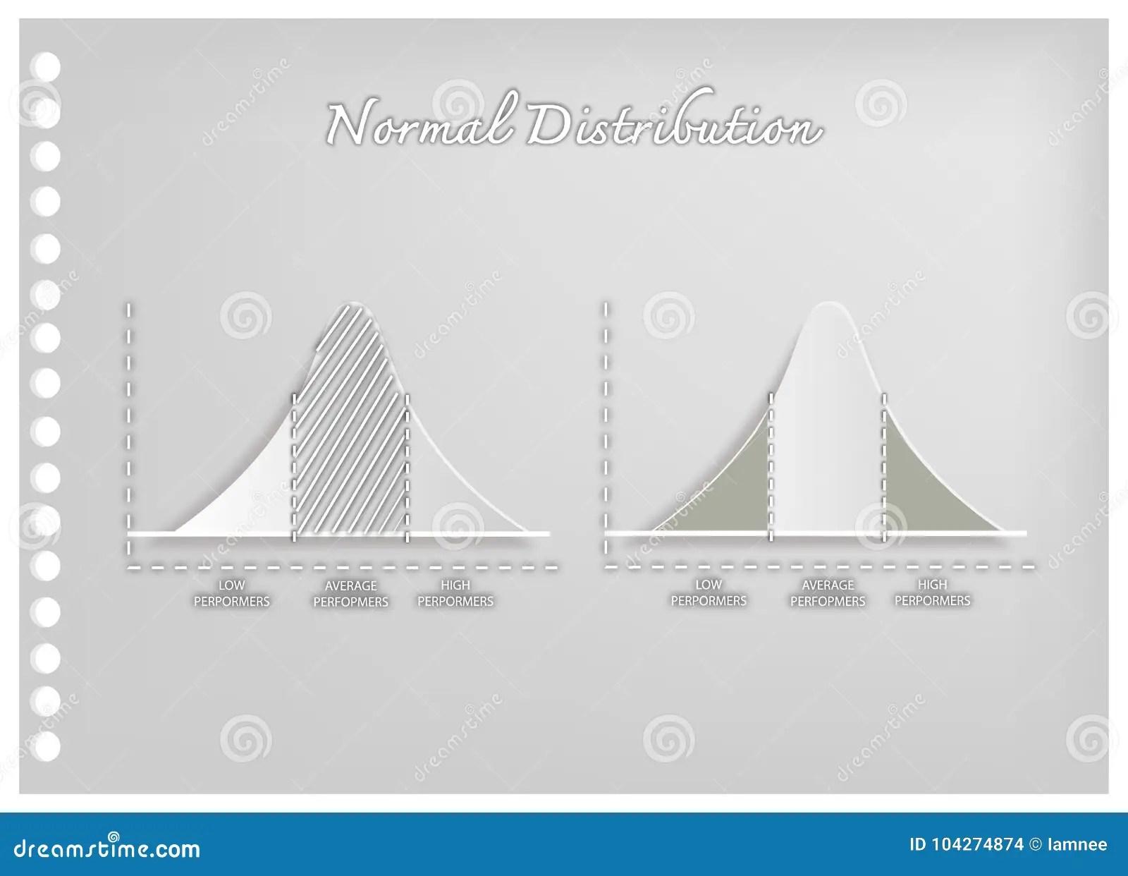 Paper Art Of Standard Deviation Diagram Graphs Stock