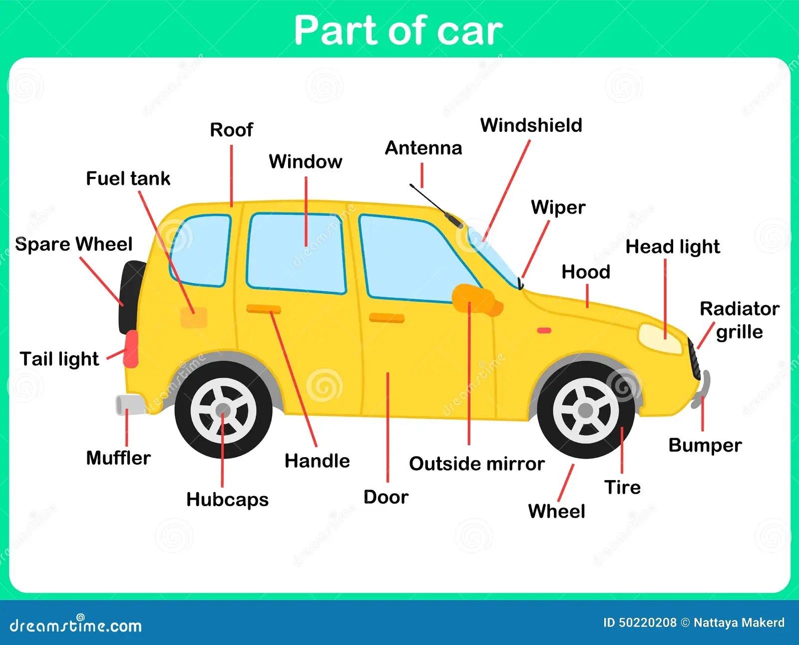 Parti Pendenti Dell Automobile Per I Bambini Illustrazione