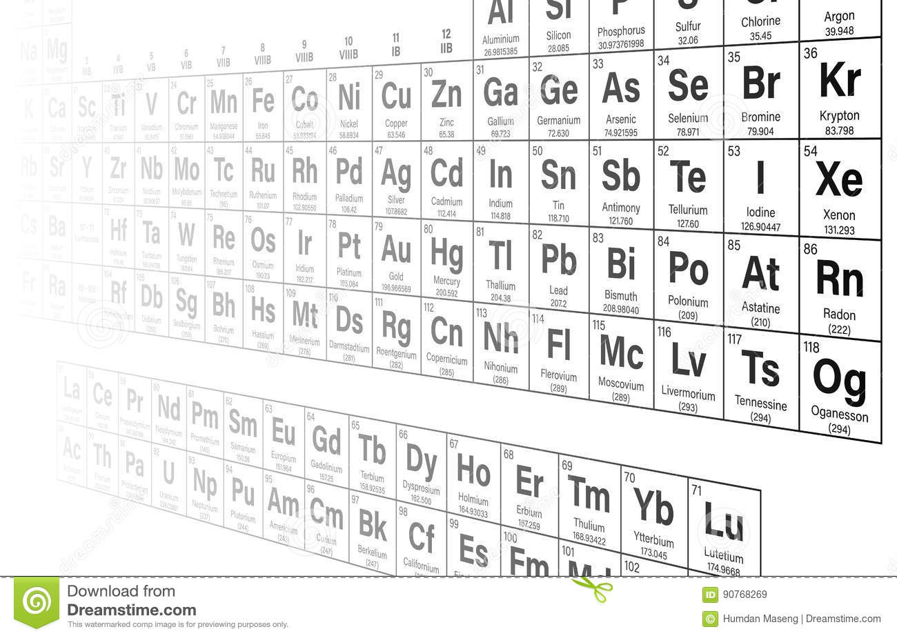 Periodic Table Of The Elements Background Stock Vector
