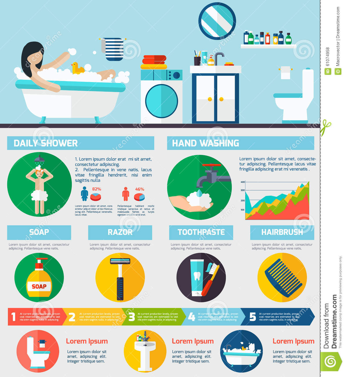 Personal Hygiene Infographic Report Layout Stock Vector