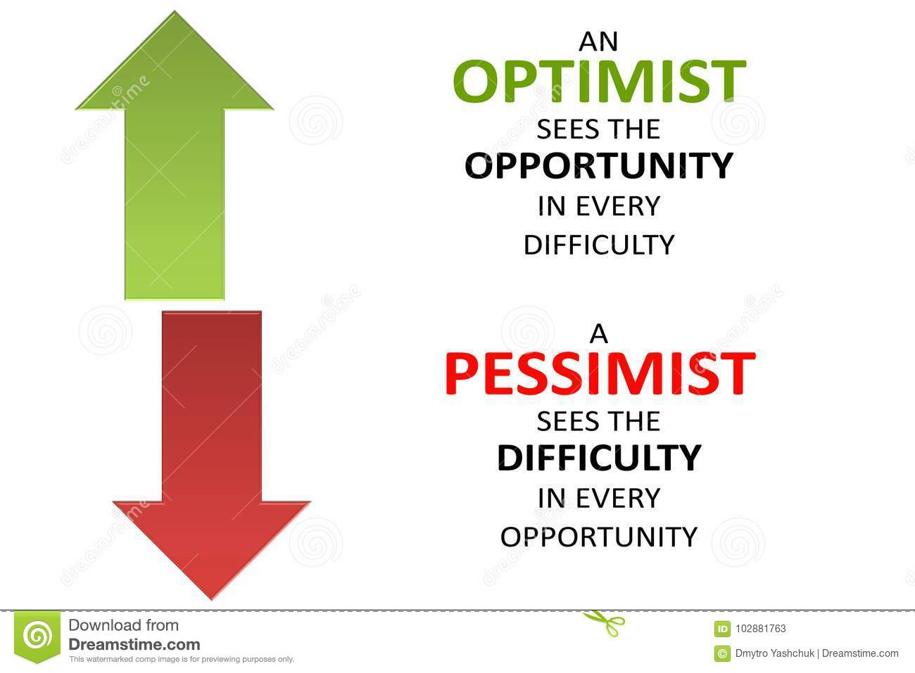 Optimistic Or Pessimistic 5 Dollar Set Royalty Free Stock