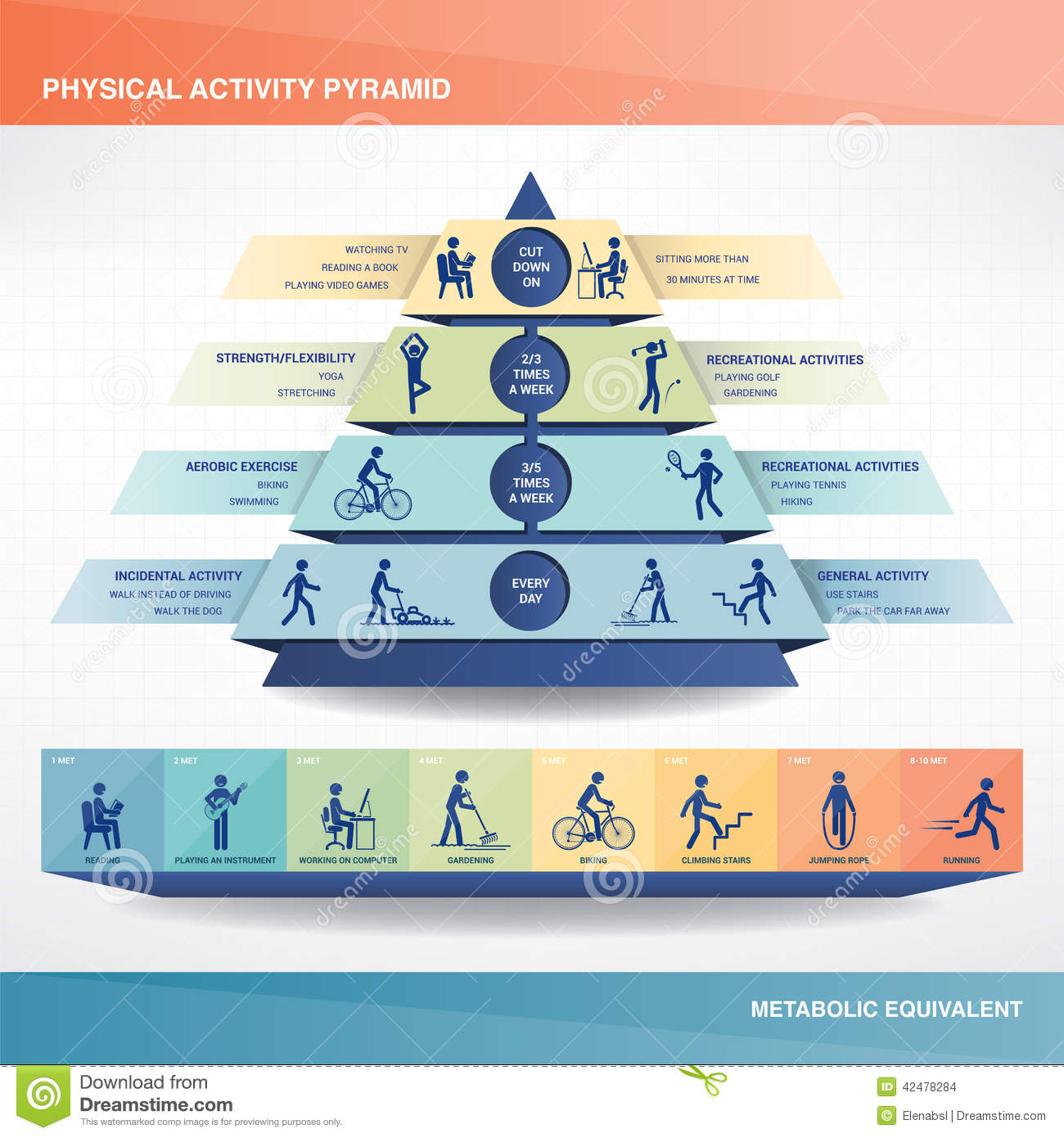 Physical Activity Pyramid Stock Vector