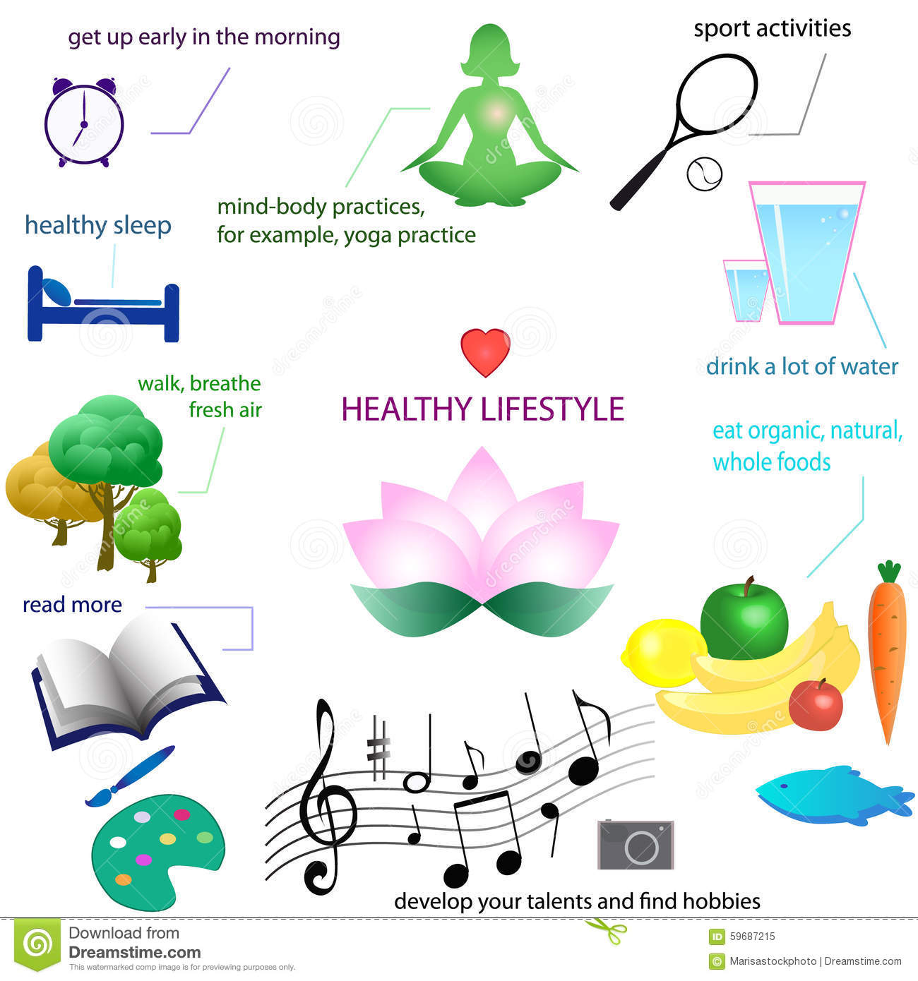 Physical And Mental Health Infographic Activity Nutrition