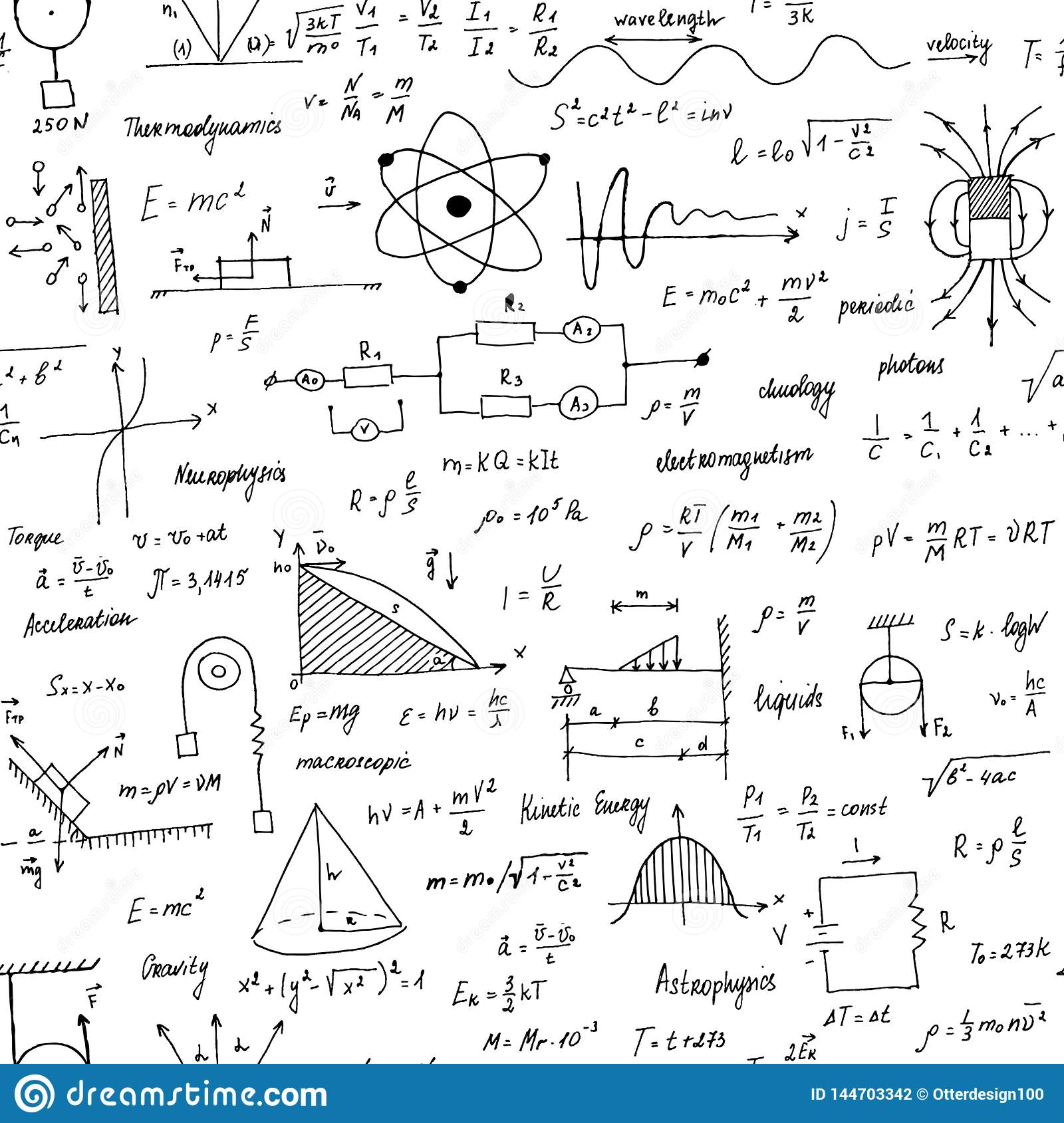 Physics Formulas Seamless Texture School Blackboard With