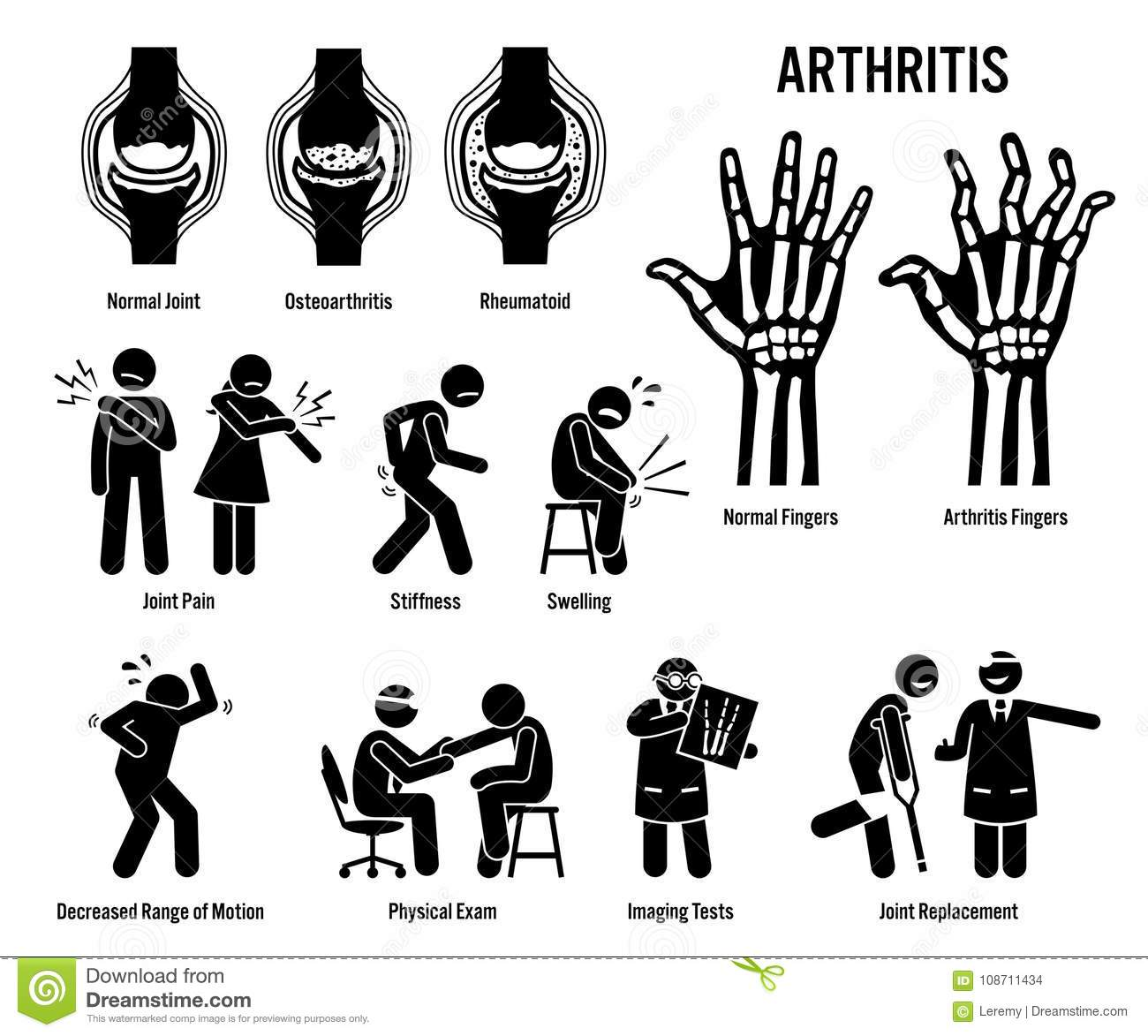 Arthritis Joint Pain And Joint Disease Icons Stock