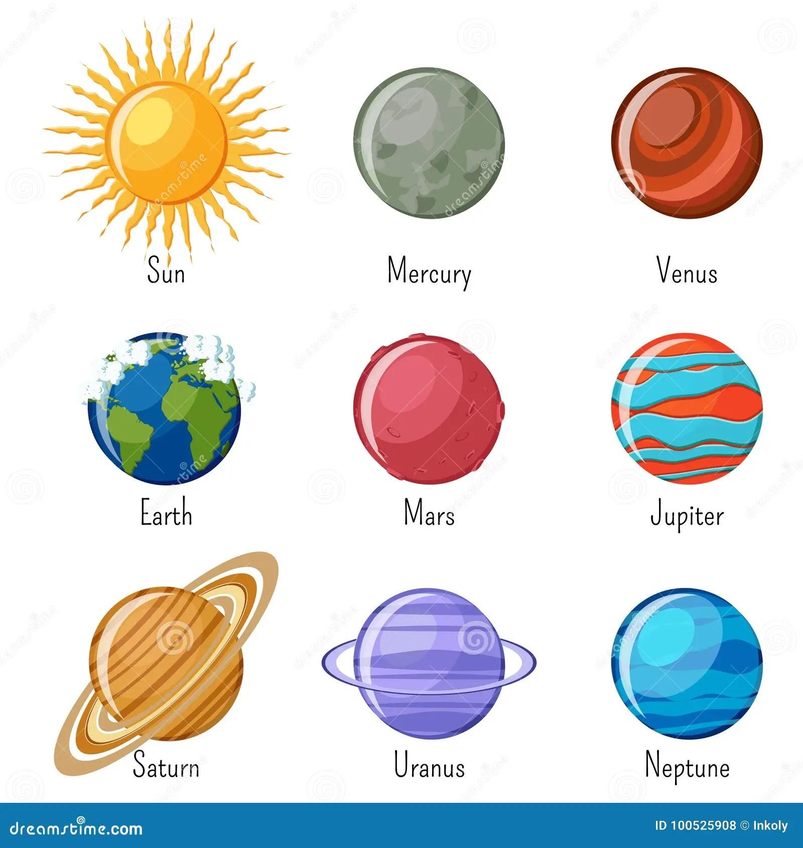 Planetas De La Sistema Solar Y El Sun Con Nombres