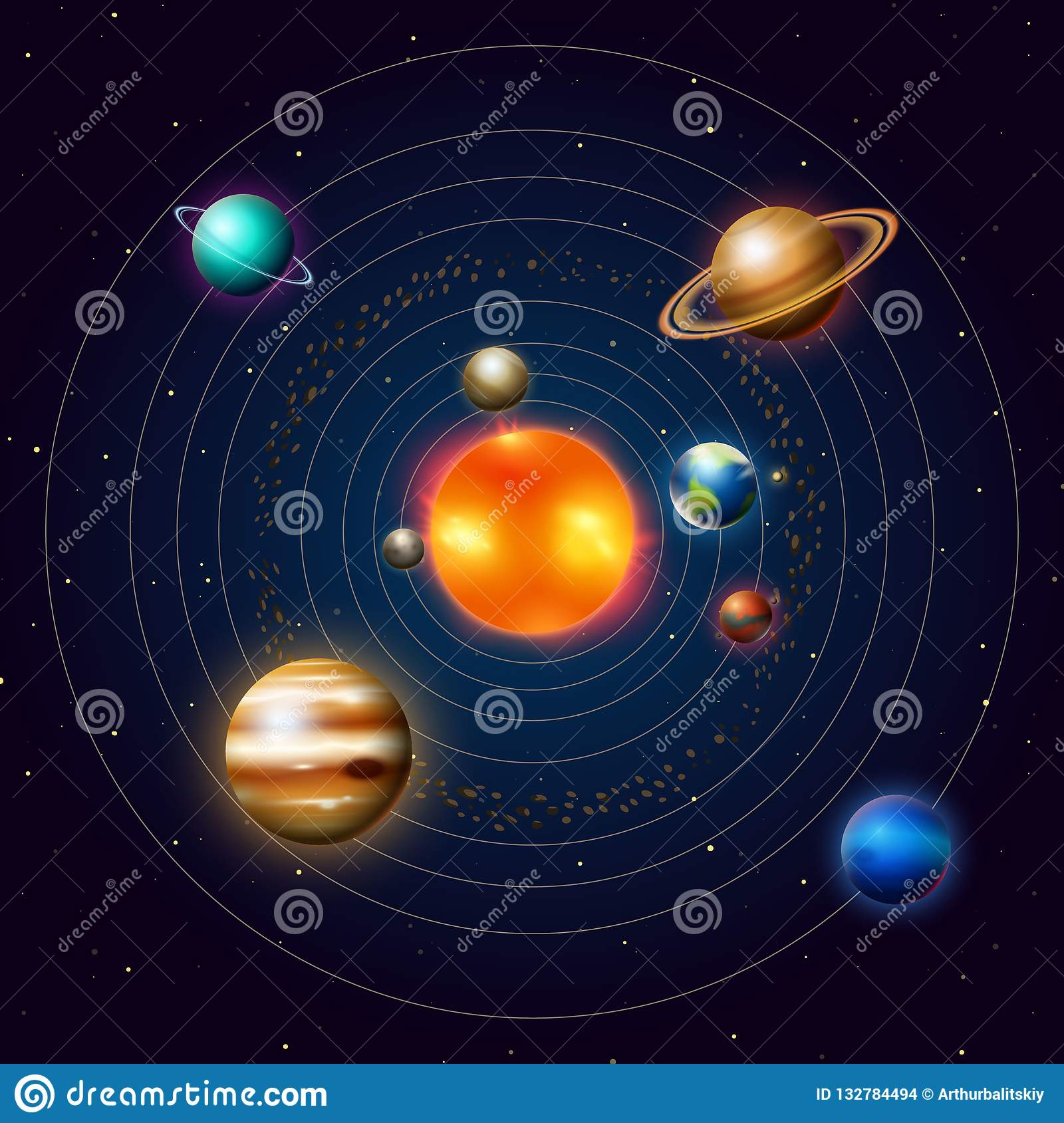 Planets Of The Solar System Or Model In Orbit Milky Way