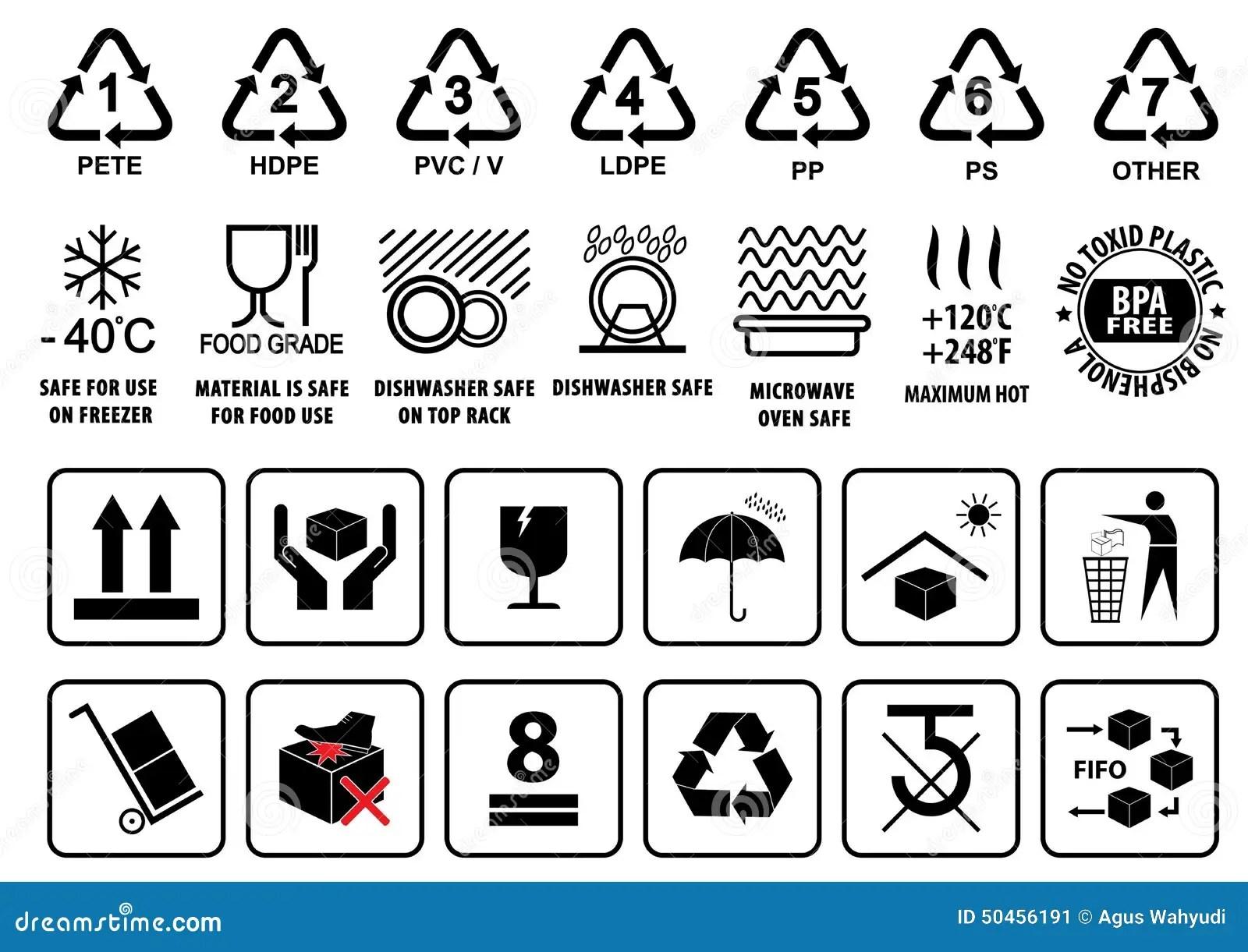 Plastik Der Symbole Geschirrzeichen Und Verpackung Oder