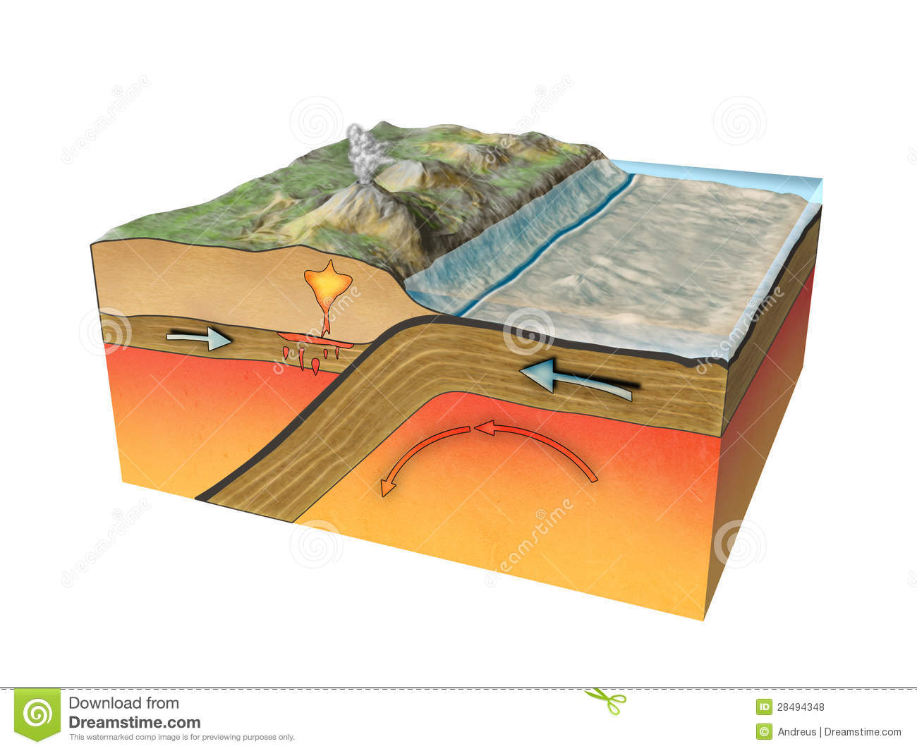Search Results For Tectonic Plates Calendar