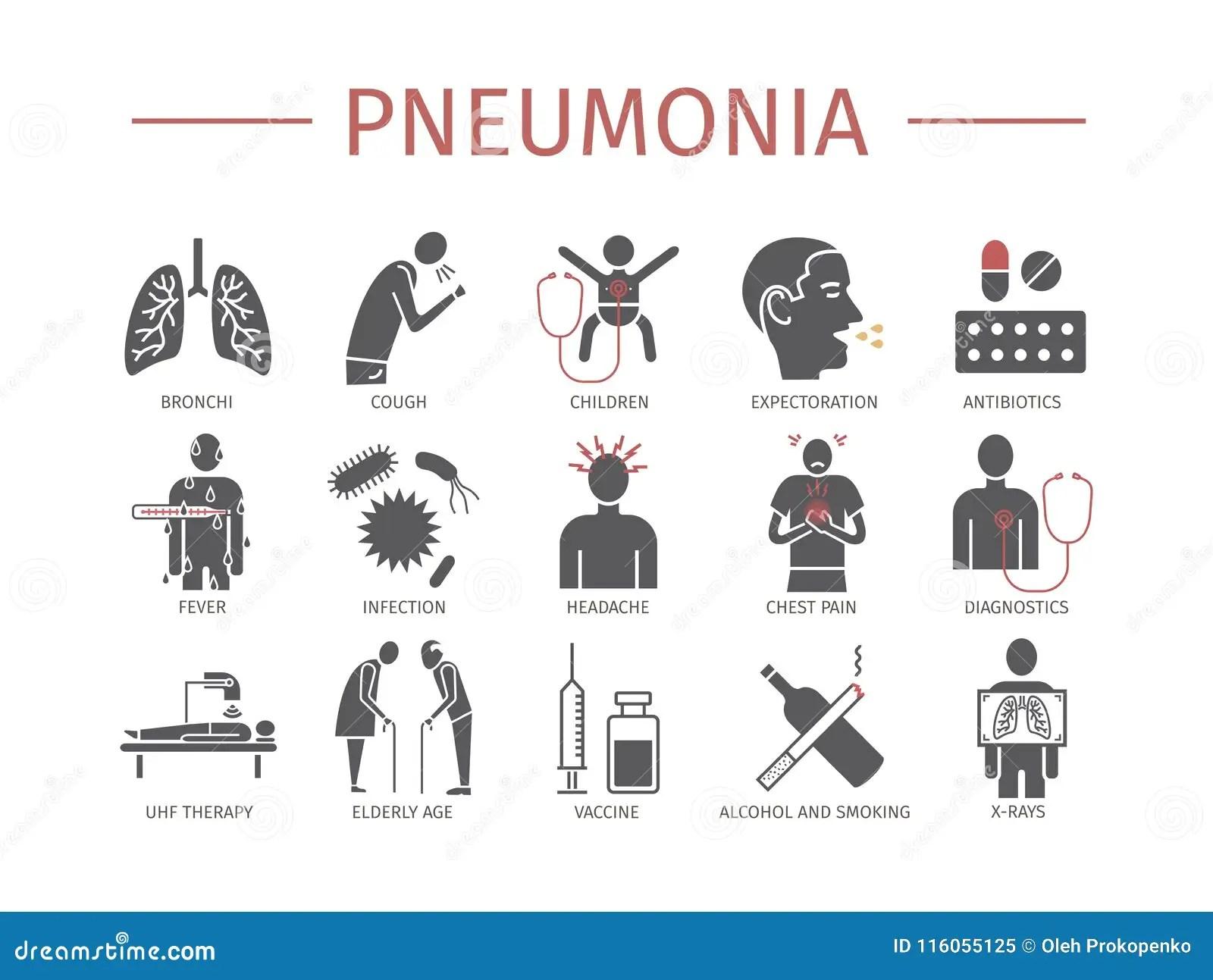 Influenza Infectionrus Common Cold Cartoon Vector